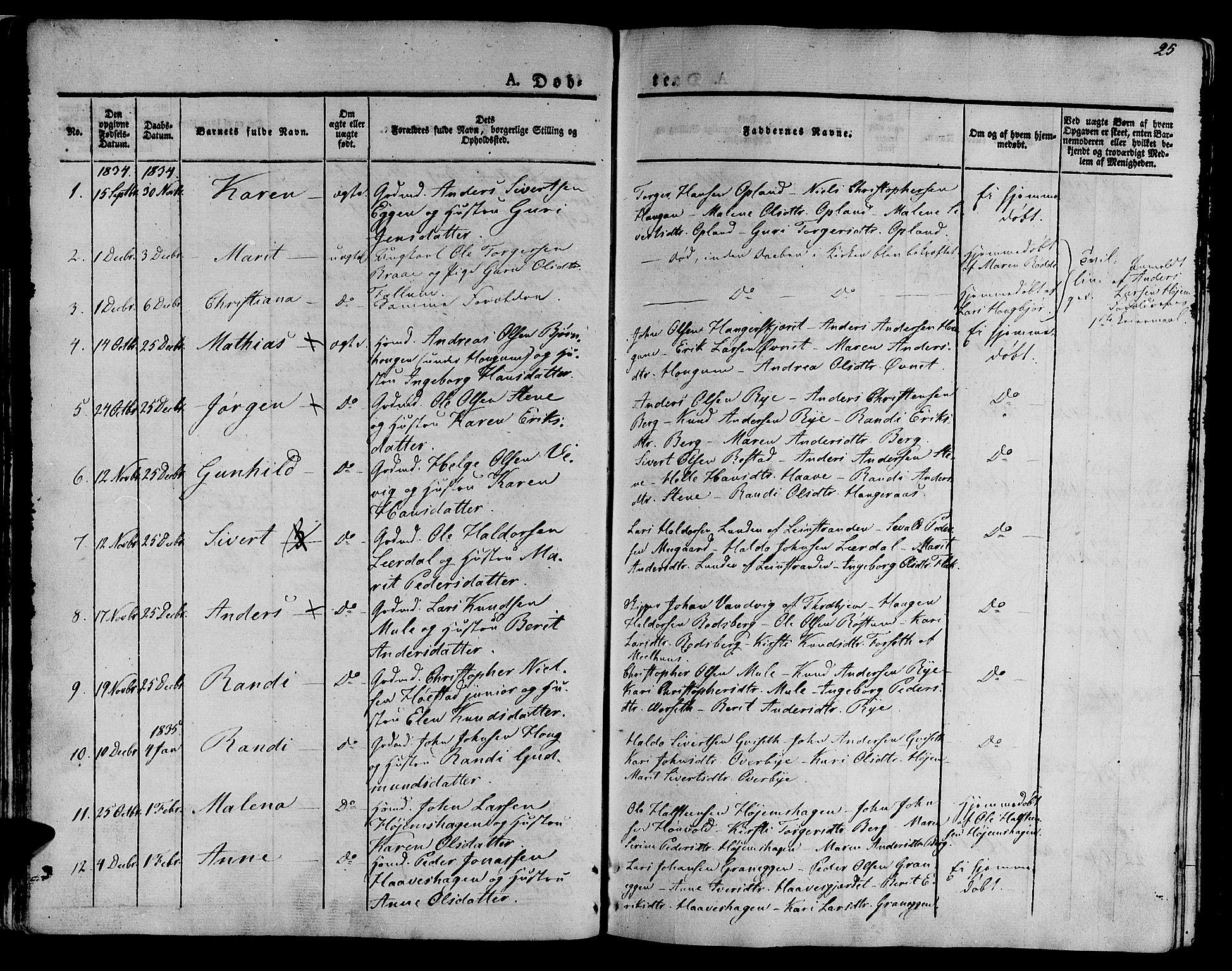 SAT, Ministerialprotokoller, klokkerbøker og fødselsregistre - Sør-Trøndelag, 612/L0374: Ministerialbok nr. 612A07 /1, 1829-1845, s. 25