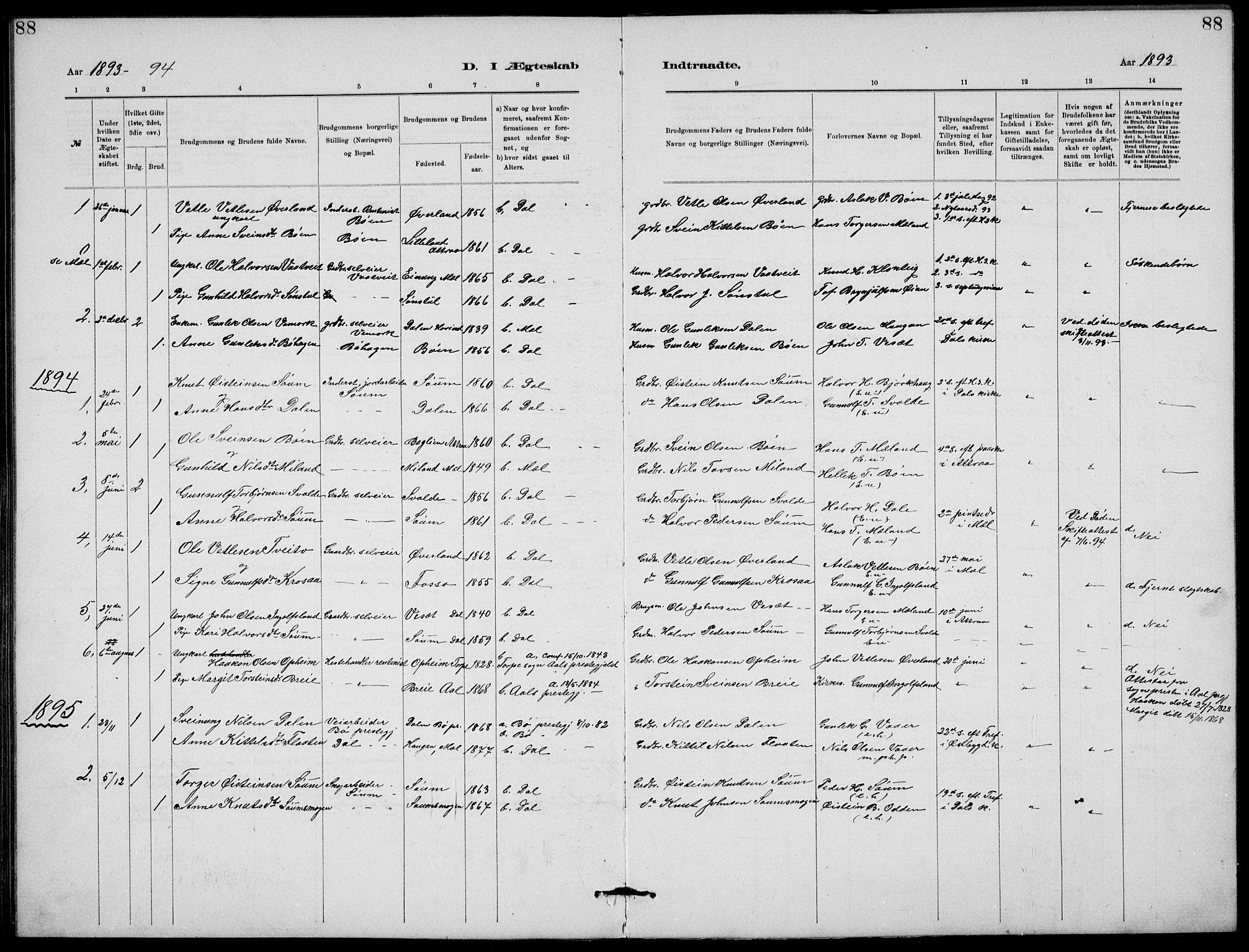 SAKO, Rjukan kirkebøker, G/Ga/L0001: Klokkerbok nr. 1, 1880-1914, s. 88