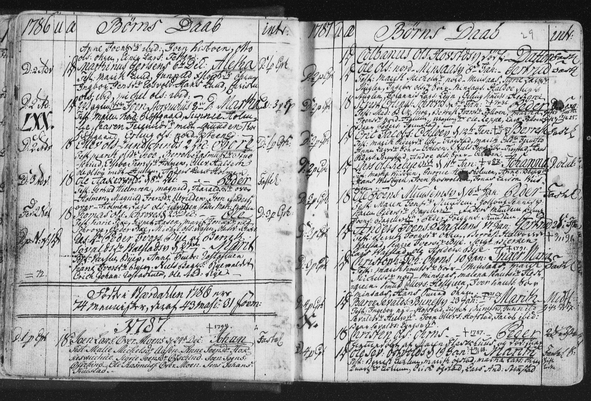 SAT, Ministerialprotokoller, klokkerbøker og fødselsregistre - Nord-Trøndelag, 723/L0232: Ministerialbok nr. 723A03, 1781-1804, s. 29