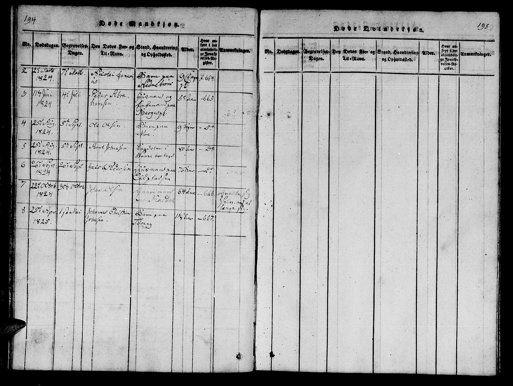 SAT, Ministerialprotokoller, klokkerbøker og fødselsregistre - Nord-Trøndelag, 742/L0411: Klokkerbok nr. 742C02, 1817-1825, s. 194-195