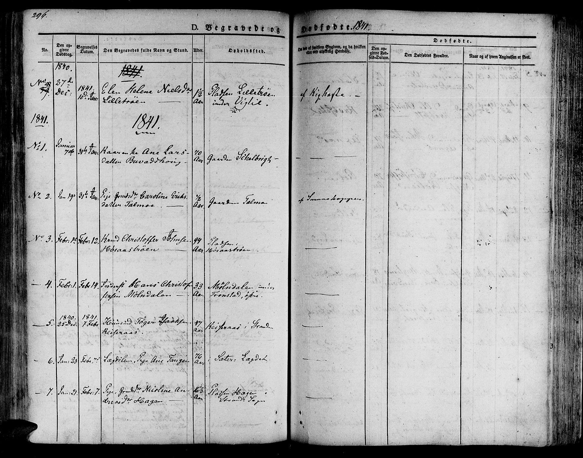 SAT, Ministerialprotokoller, klokkerbøker og fødselsregistre - Nord-Trøndelag, 701/L0006: Ministerialbok nr. 701A06, 1825-1841, s. 296