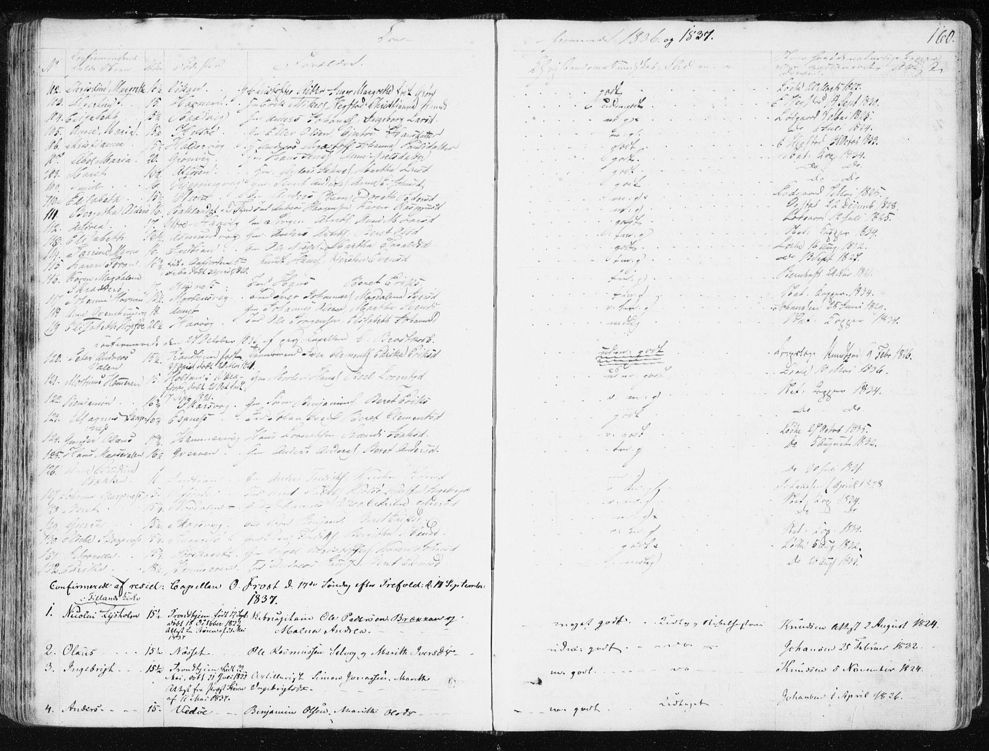 SAT, Ministerialprotokoller, klokkerbøker og fødselsregistre - Sør-Trøndelag, 634/L0528: Ministerialbok nr. 634A04, 1827-1842, s. 160
