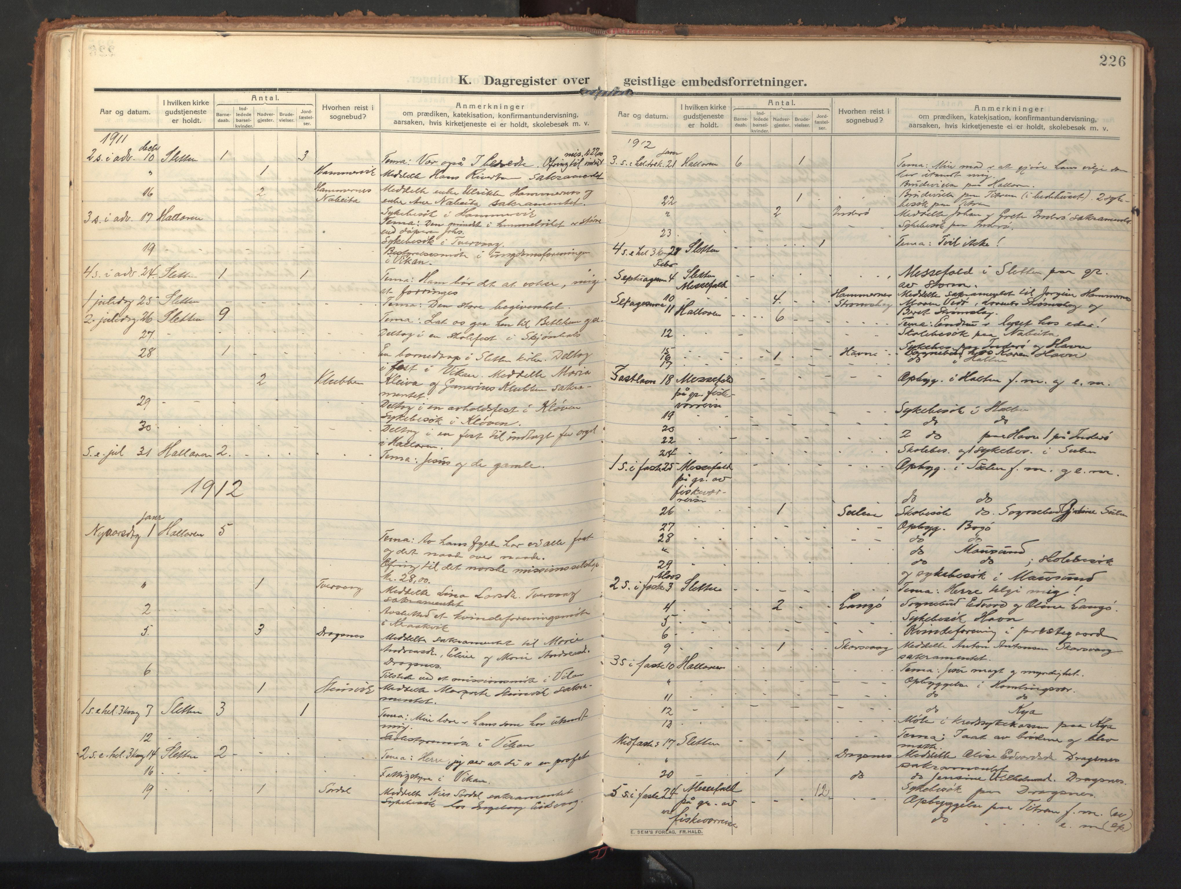 SAT, Ministerialprotokoller, klokkerbøker og fødselsregistre - Sør-Trøndelag, 640/L0581: Ministerialbok nr. 640A06, 1910-1924, s. 226