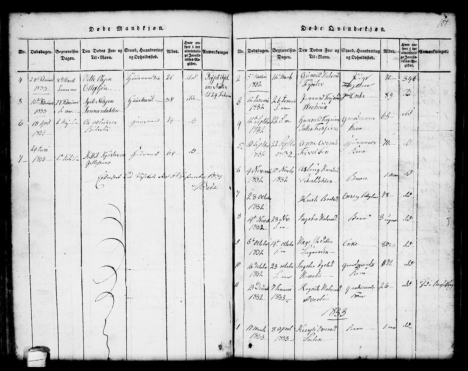 SAKO, Seljord kirkebøker, G/Gc/L0001: Klokkerbok nr. III 1, 1815-1849, s. 107