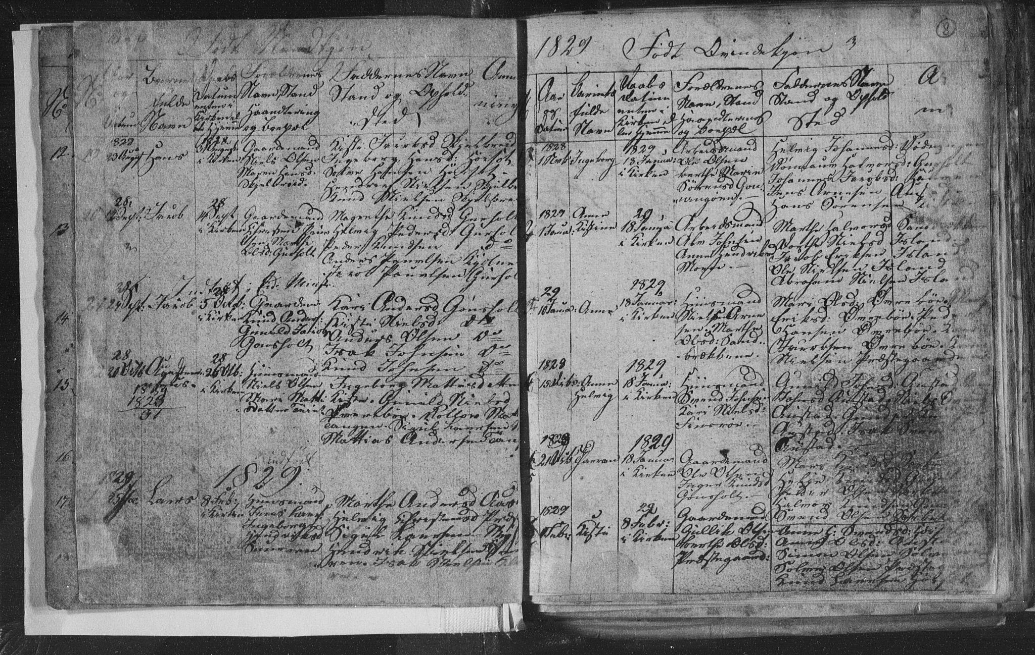 SAKO, Siljan kirkebøker, G/Ga/L0001: Klokkerbok nr. 1, 1827-1847, s. 8