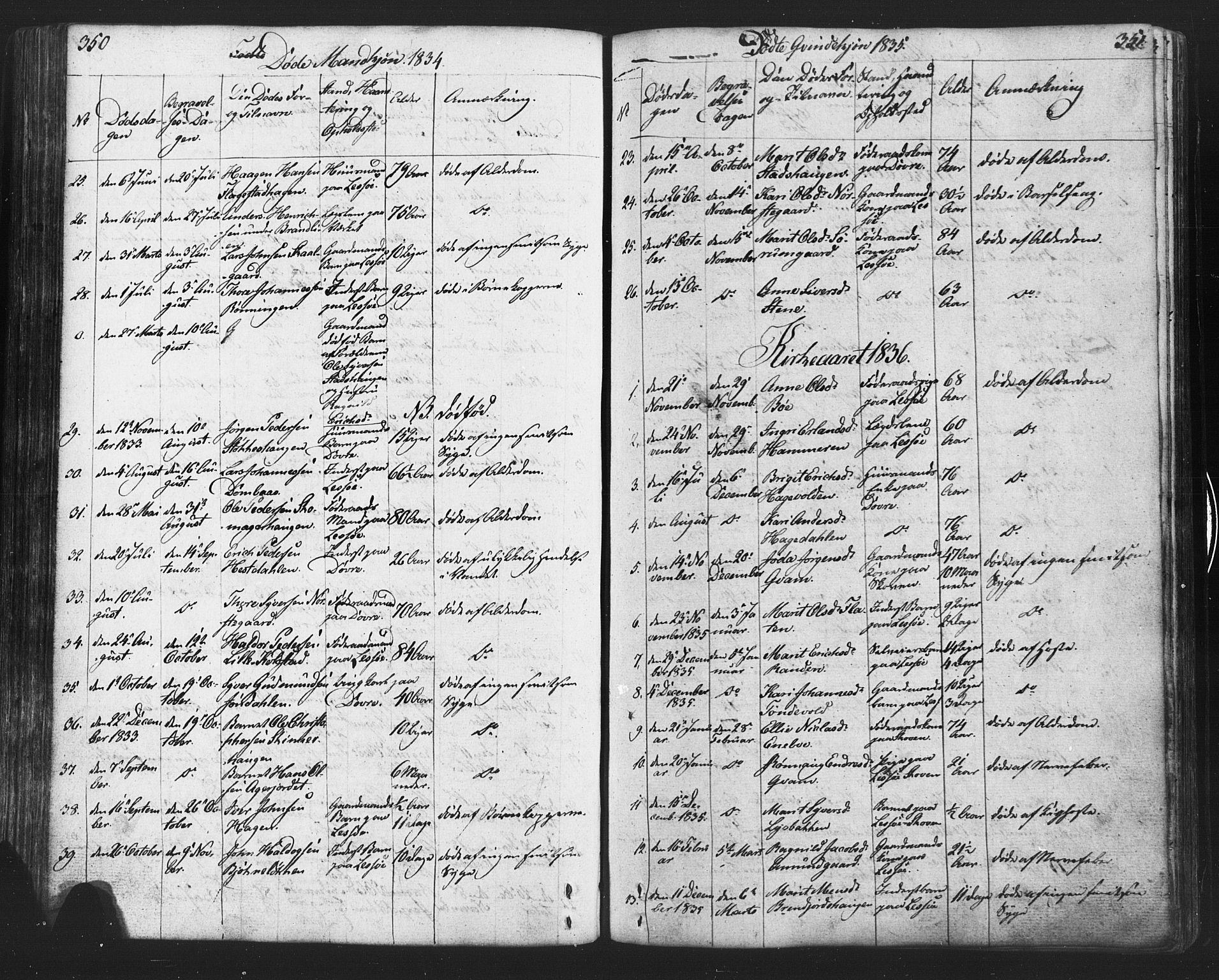 SAH, Lesja prestekontor, Klokkerbok nr. 2, 1832-1850, s. 350-351