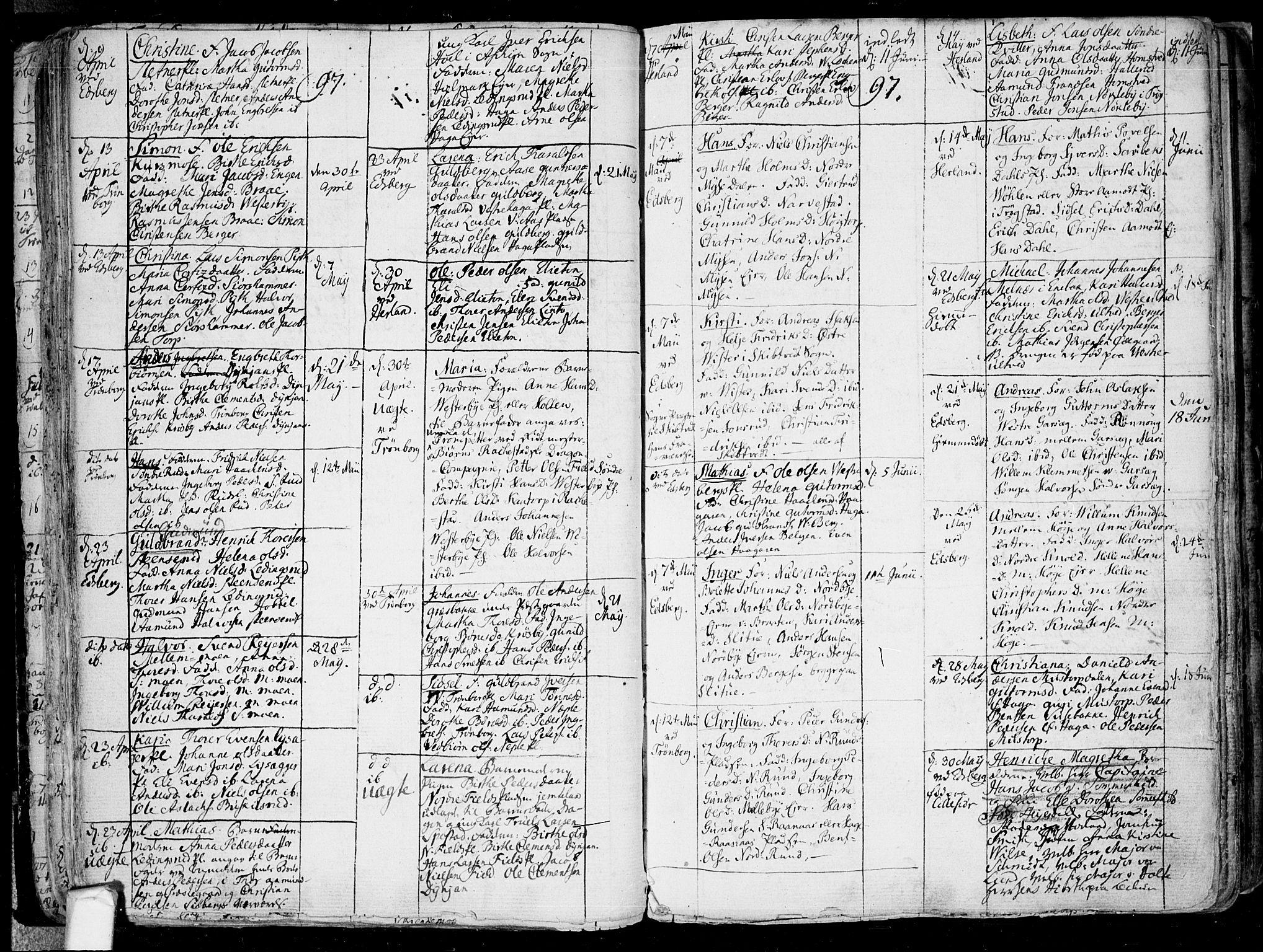 SAO, Eidsberg prestekontor Kirkebøker, F/Fa/L0005: Ministerialbok nr. I 5, 1786-1807, s. 41