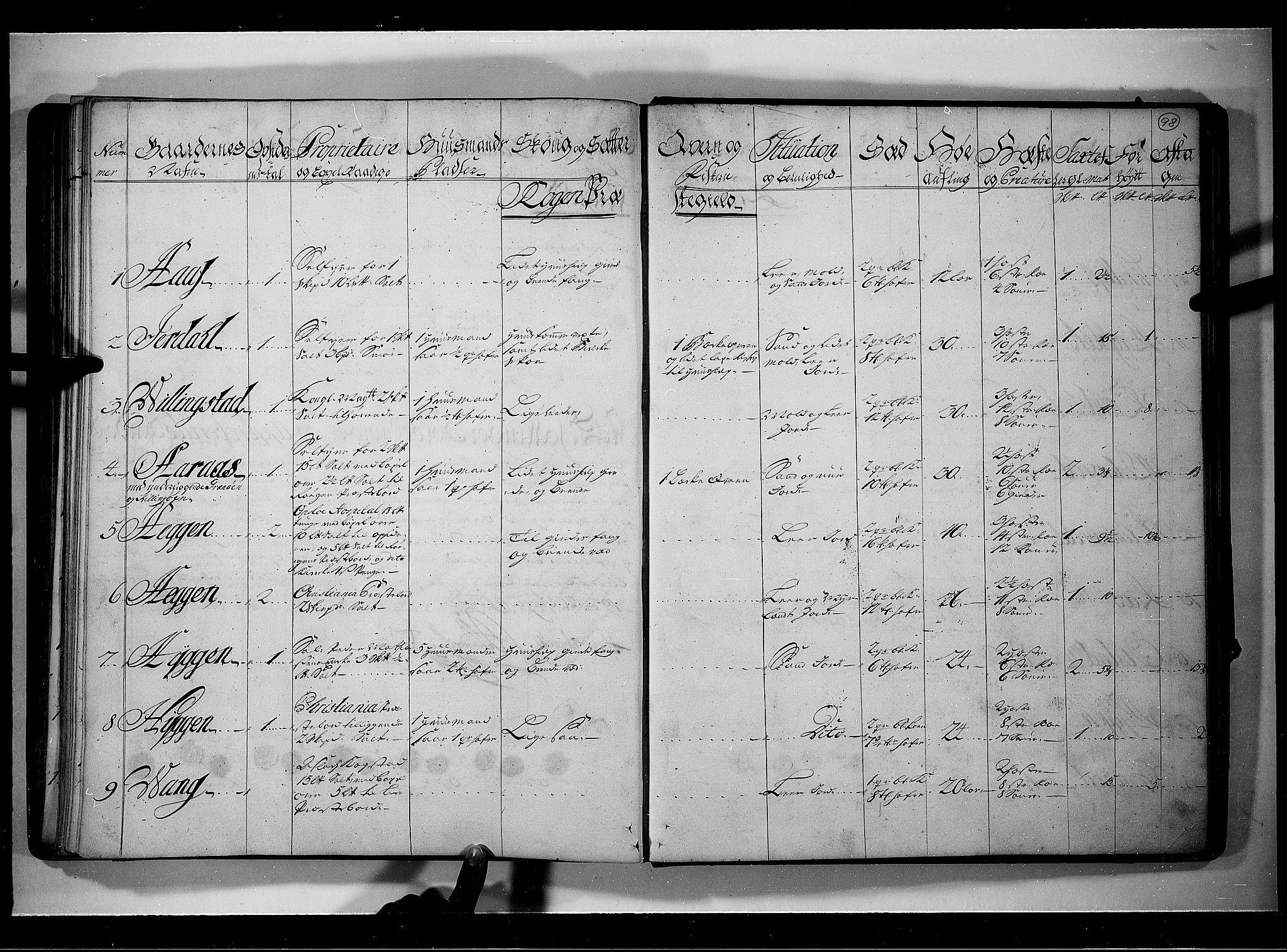 RA, Rentekammeret inntil 1814, Realistisk ordnet avdeling, N/Nb/Nbf/L0111: Buskerud eksaminasjonsprotokoll, 1723, s. 97b-98a