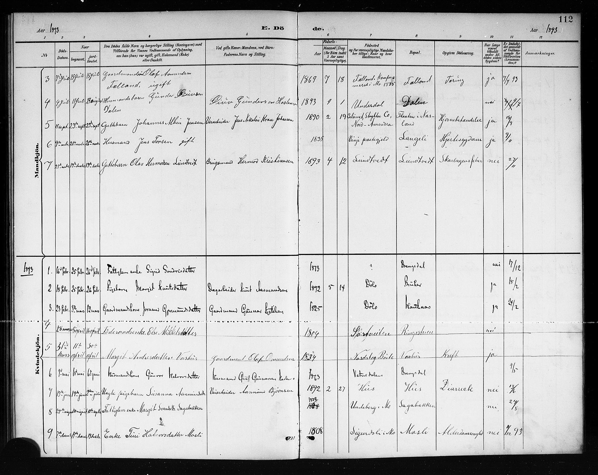 SAKO, Mo kirkebøker, G/Ga/L0002: Klokkerbok nr. I 2, 1892-1914, s. 112