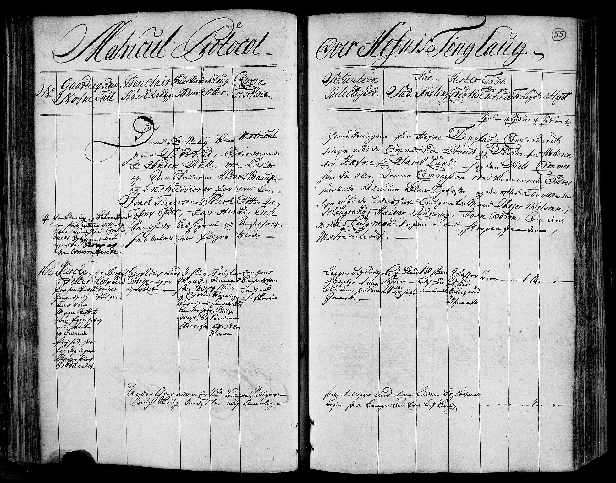 RA, Rentekammeret inntil 1814, Realistisk ordnet avdeling, N/Nb/Nbf/L0162: Fosen eksaminasjonsprotokoll, 1723, s. 54b-55a