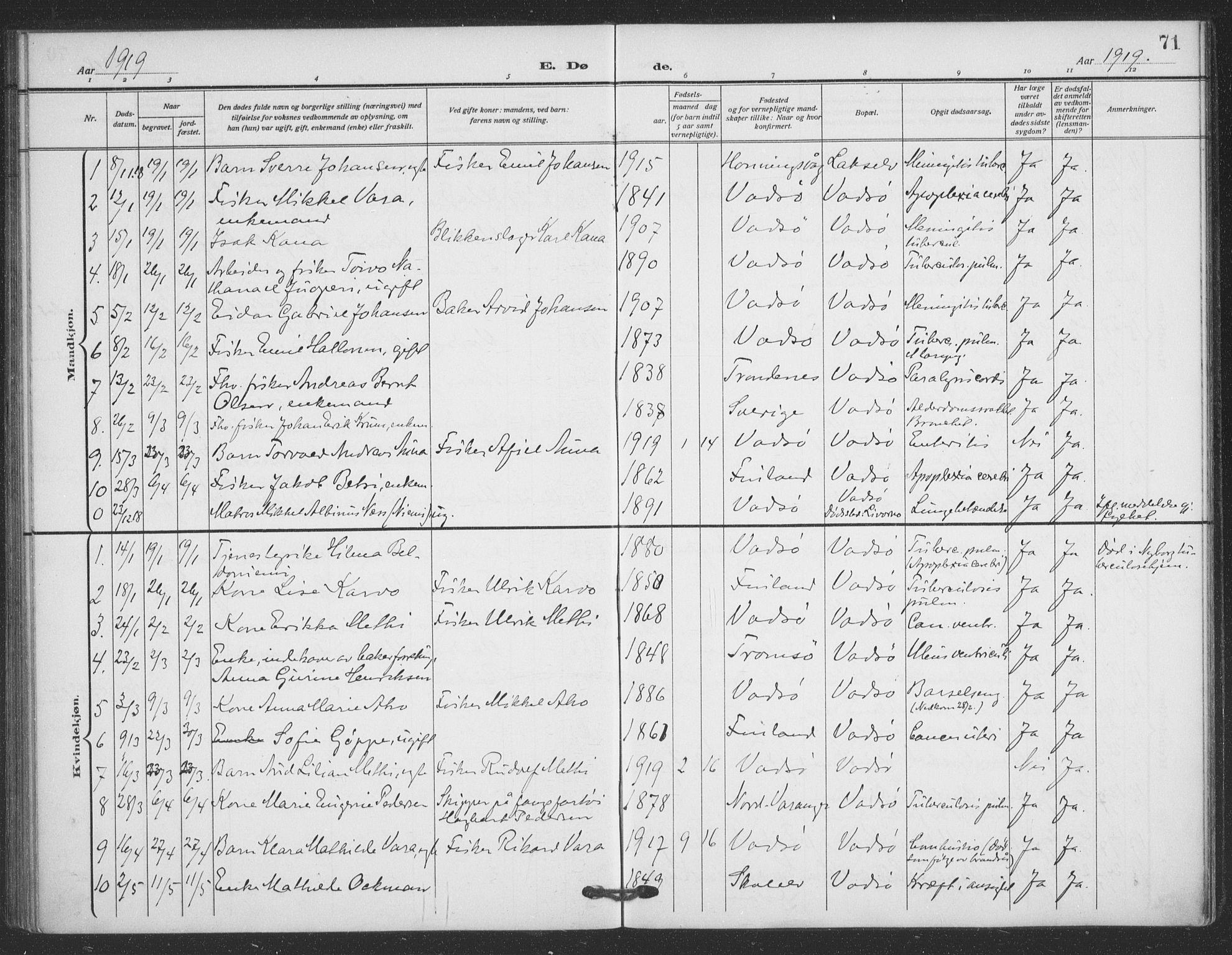SATØ, Vadsø sokneprestkontor, H/Ha/L0008kirke: Ministerialbok nr. 8, 1912-1930, s. 71