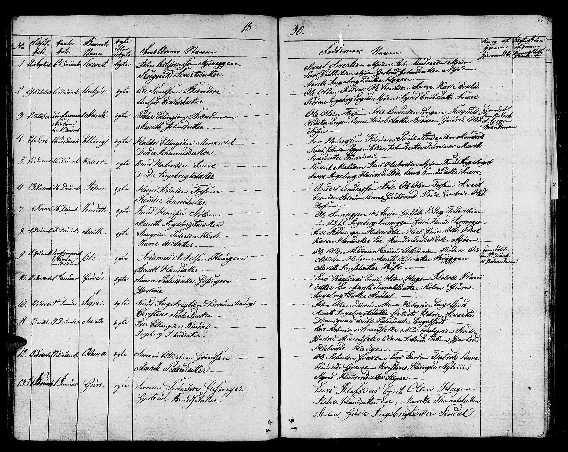 SAT, Ministerialprotokoller, klokkerbøker og fødselsregistre - Sør-Trøndelag, 678/L0897: Ministerialbok nr. 678A06-07, 1821-1847, s. 65