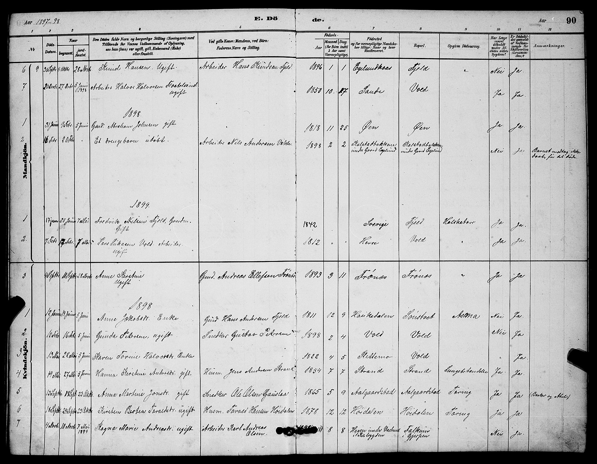 SAKO, Solum kirkebøker, G/Gc/L0001: Klokkerbok nr. III 1, 1880-1902, s. 90