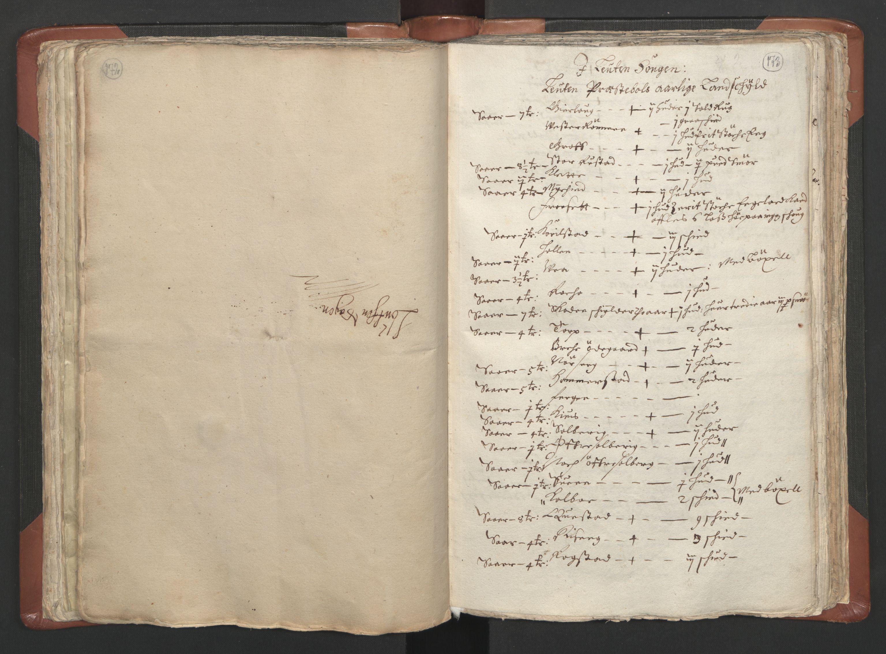 RA, Sogneprestenes manntall 1664-1666, nr. 5: Hedmark prosti, 1664-1666, s. 172-173
