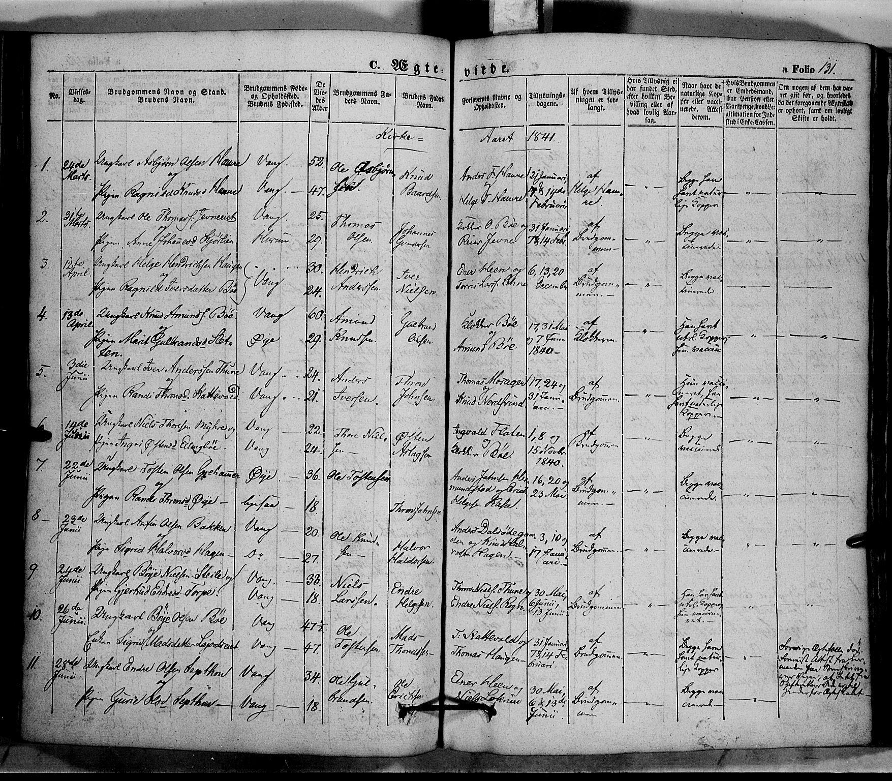 SAH, Vang prestekontor, Valdres, Ministerialbok nr. 5, 1831-1845, s. 131