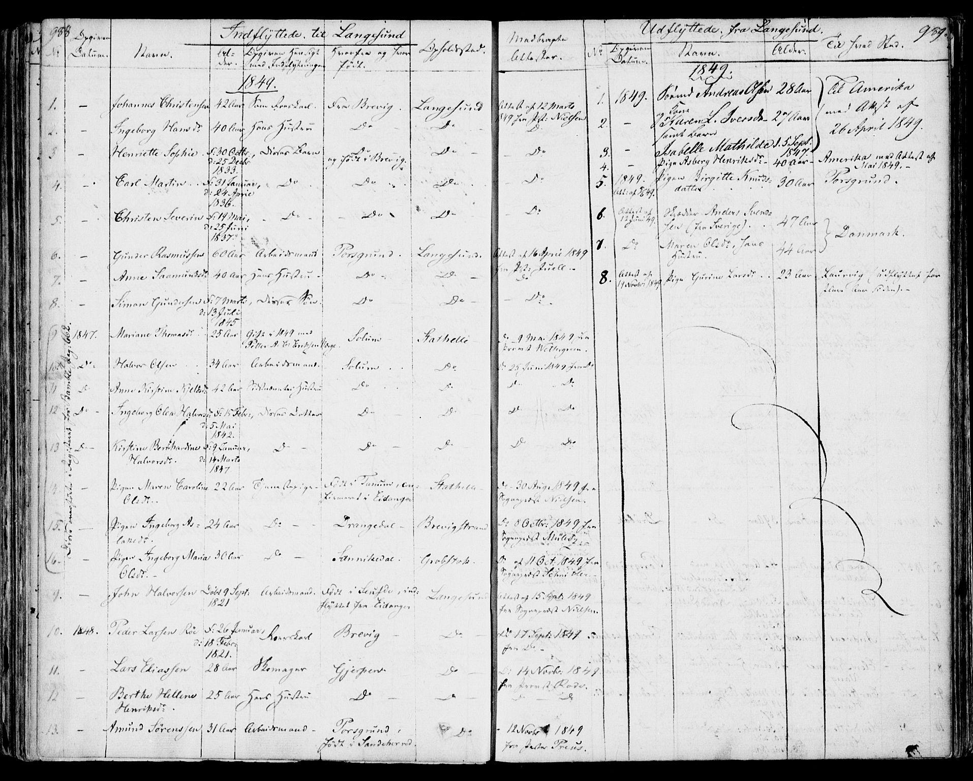 SAKO, Bamble kirkebøker, F/Fa/L0004: Ministerialbok nr. I 4, 1834-1853, s. 990-991