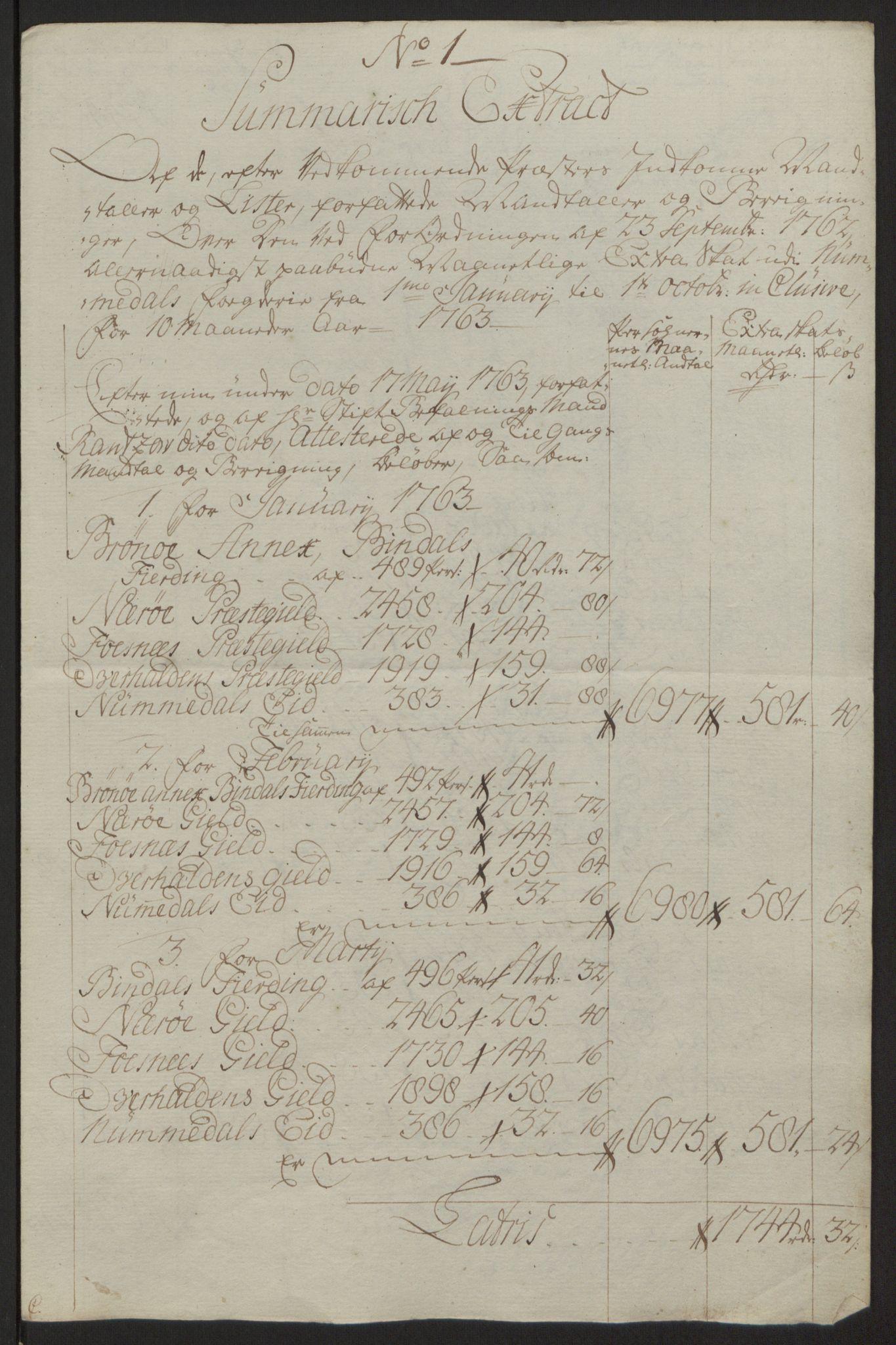 RA, Rentekammeret inntil 1814, Reviderte regnskaper, Fogderegnskap, R64/L4502: Ekstraskatten Namdal, 1762-1772, s. 63