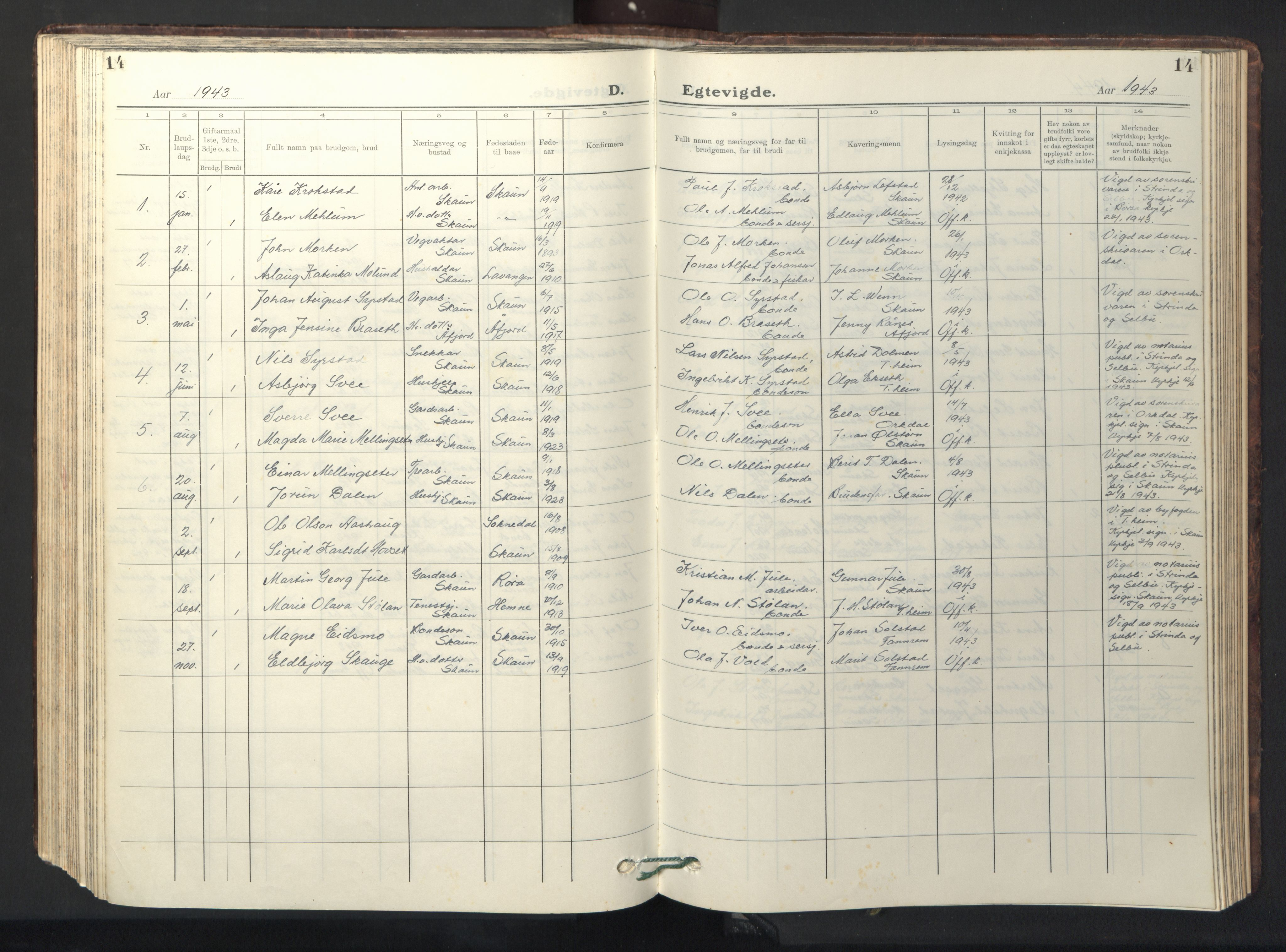 SAT, Ministerialprotokoller, klokkerbøker og fødselsregistre - Sør-Trøndelag, 667/L0799: Klokkerbok nr. 667C04, 1929-1950, s. 14