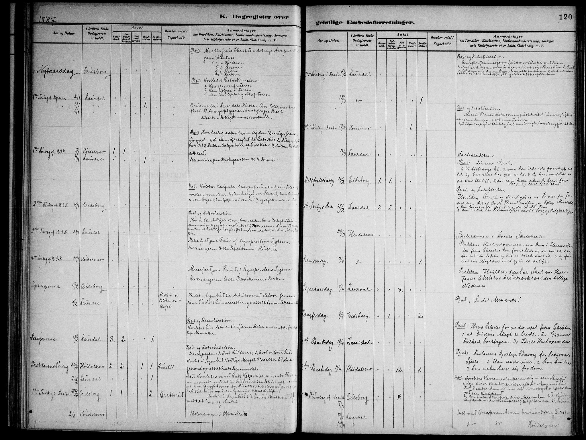 SAKO, Lårdal kirkebøker, F/Fa/L0007: Ministerialbok nr. I 7, 1887-1906, s. 120