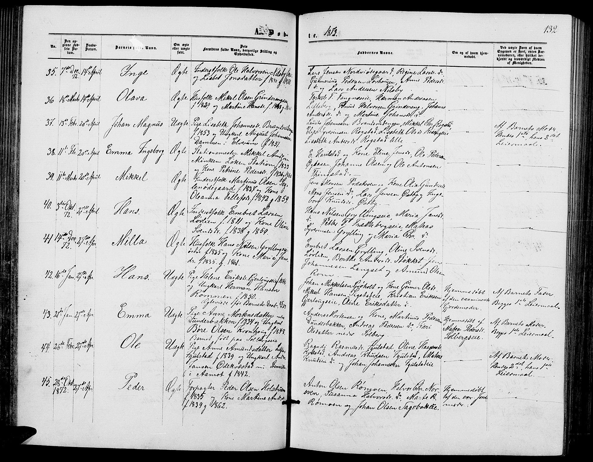 SAH, Løten prestekontor, L/La/L0004: Klokkerbok nr. 4, 1863-1877, s. 132