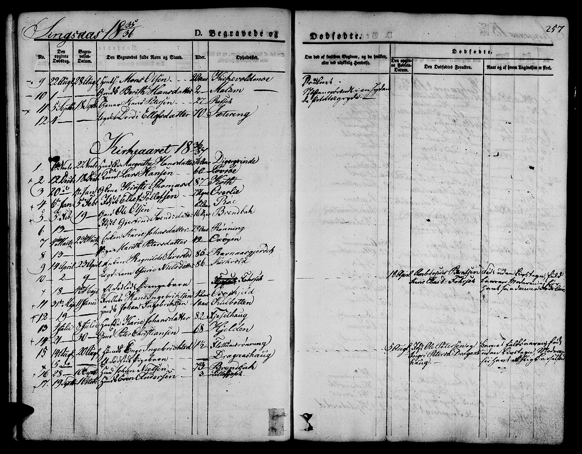 SAT, Ministerialprotokoller, klokkerbøker og fødselsregistre - Sør-Trøndelag, 685/L0961: Ministerialbok nr. 685A05 /2, 1829-1845, s. 257