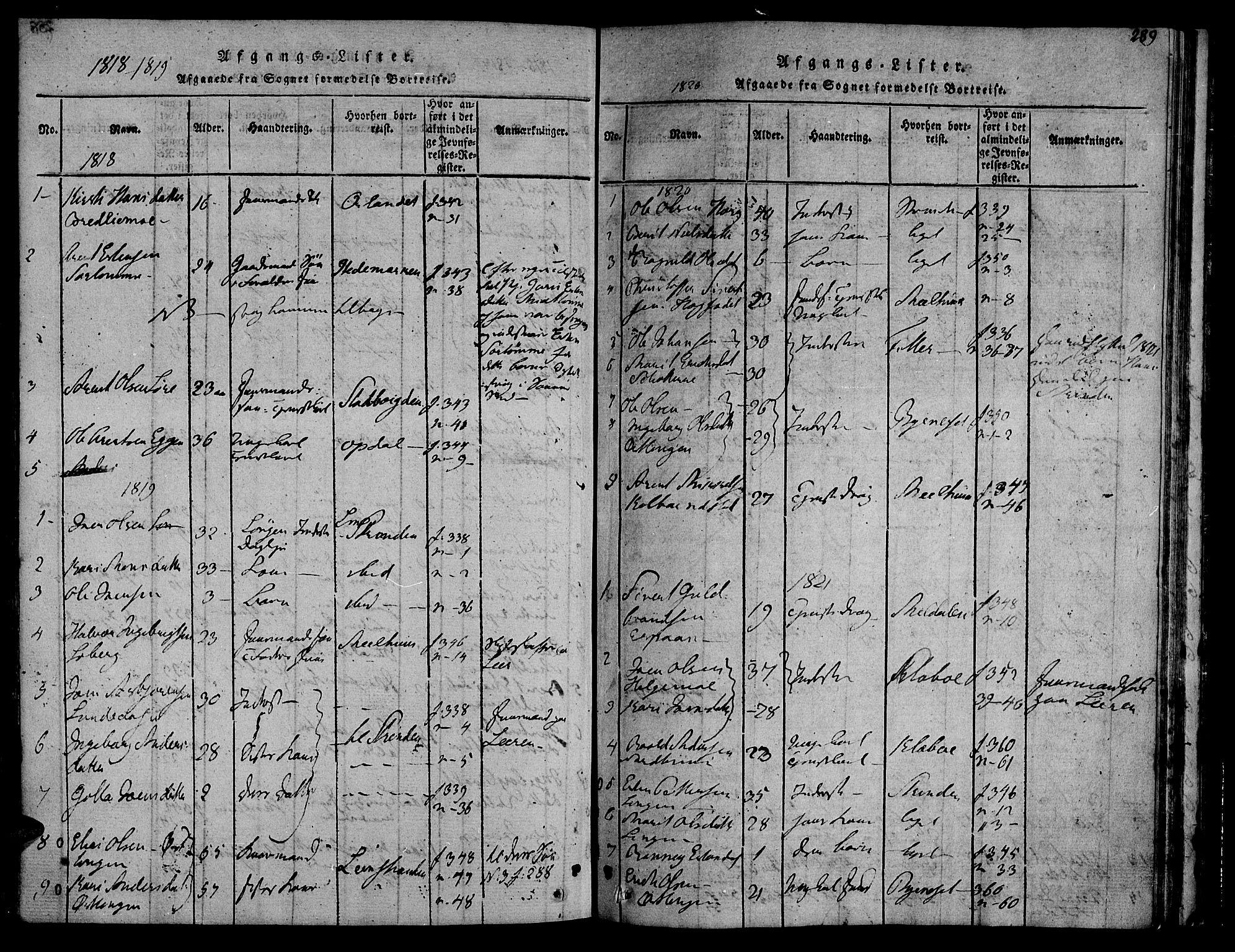 SAT, Ministerialprotokoller, klokkerbøker og fødselsregistre - Sør-Trøndelag, 692/L1102: Ministerialbok nr. 692A02, 1816-1842, s. 289