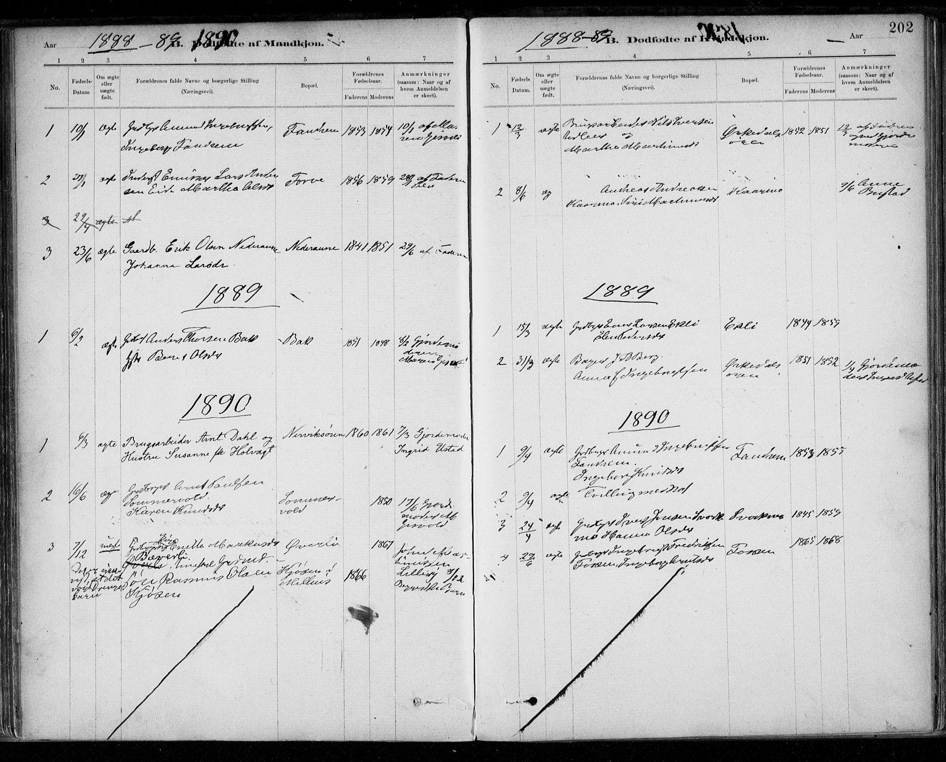 SAT, Ministerialprotokoller, klokkerbøker og fødselsregistre - Sør-Trøndelag, 668/L0809: Ministerialbok nr. 668A09, 1881-1895, s. 202
