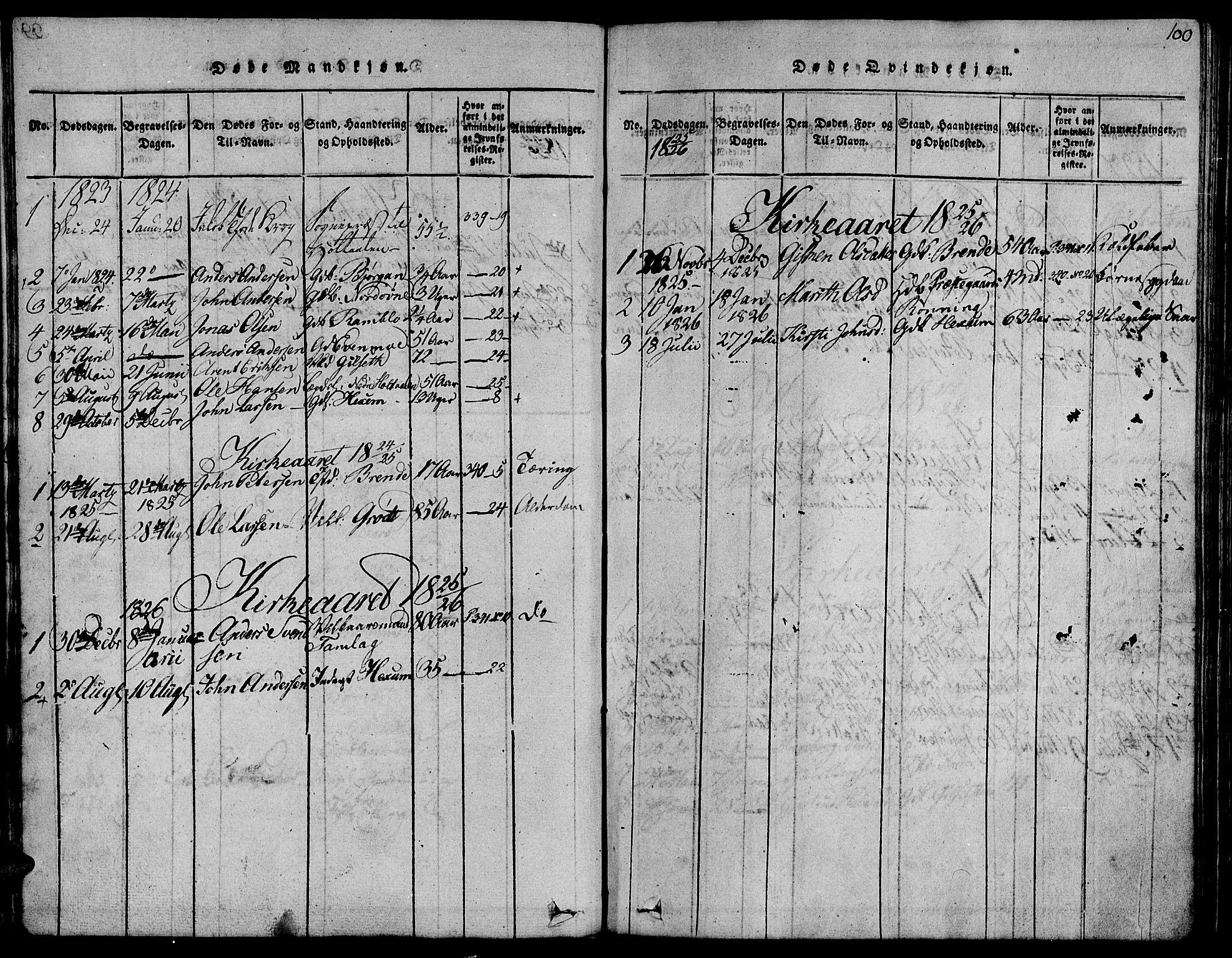 SAT, Ministerialprotokoller, klokkerbøker og fødselsregistre - Sør-Trøndelag, 685/L0954: Ministerialbok nr. 685A03 /1, 1817-1829, s. 100