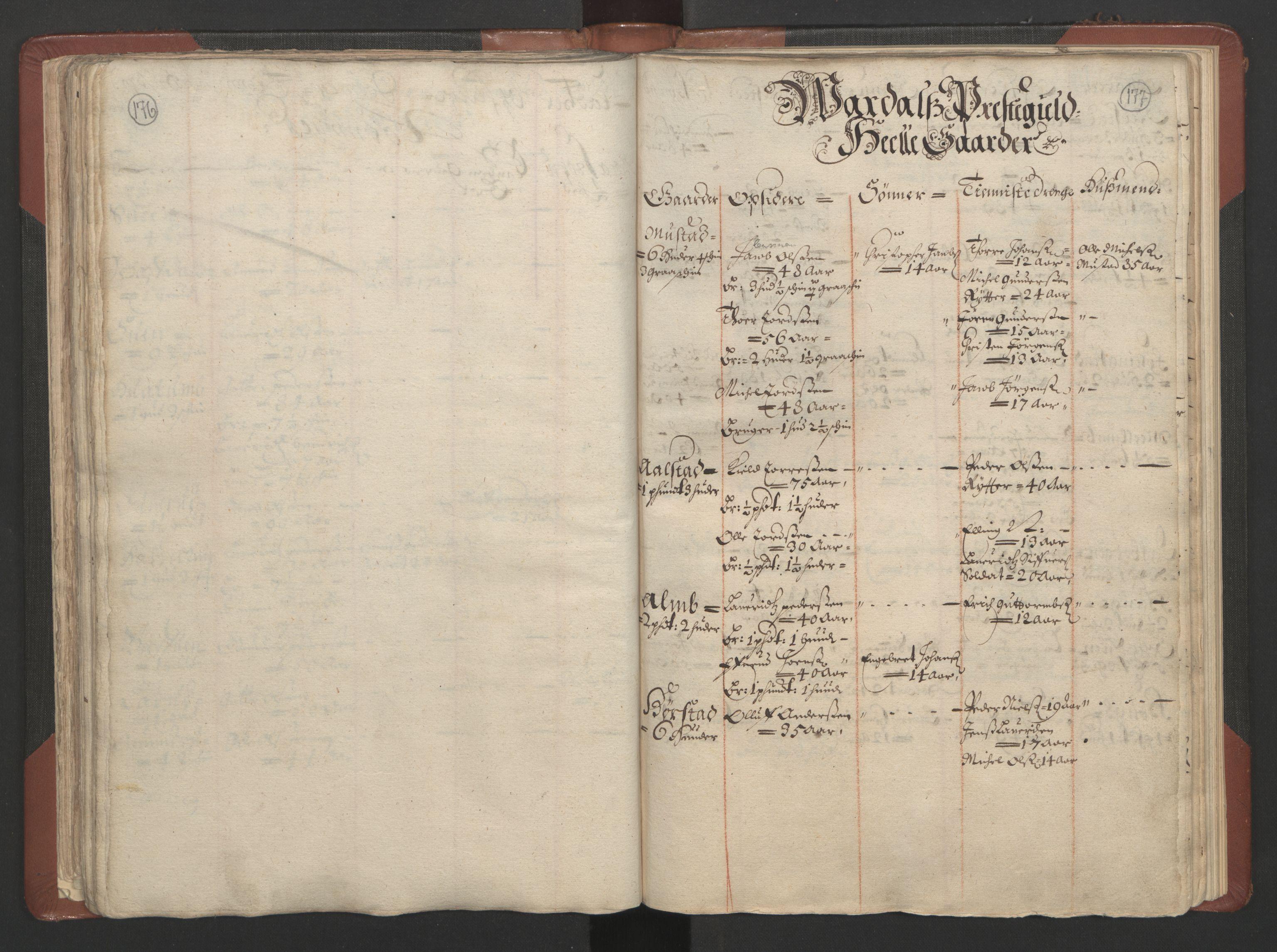 RA, Fogdenes og sorenskrivernes manntall 1664-1666, nr. 4: Hadeland og Valdres fogderi og Gudbrandsdal fogderi, 1664, s. 176-177