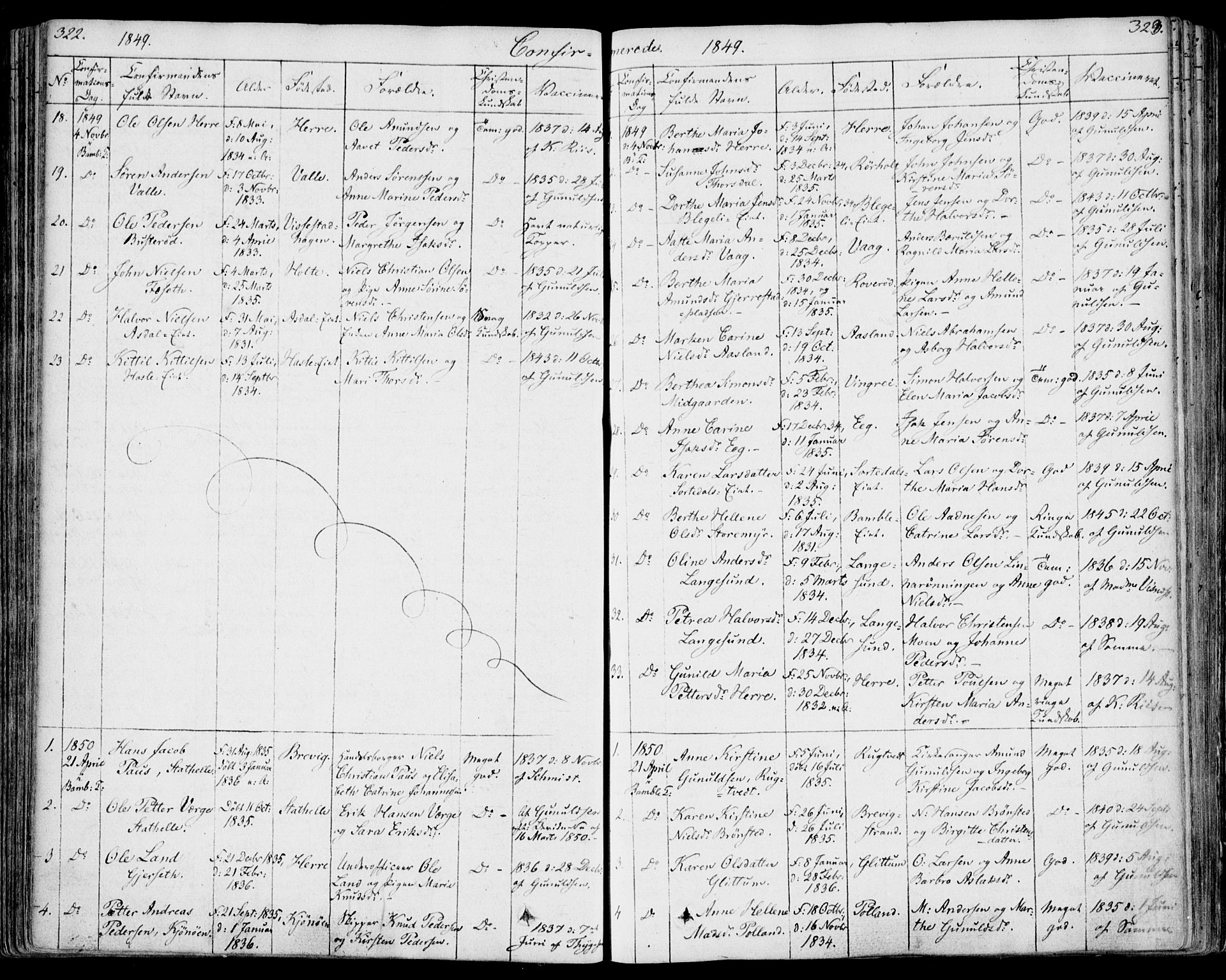 SAKO, Bamble kirkebøker, F/Fa/L0004: Ministerialbok nr. I 4, 1834-1853, s. 322-323
