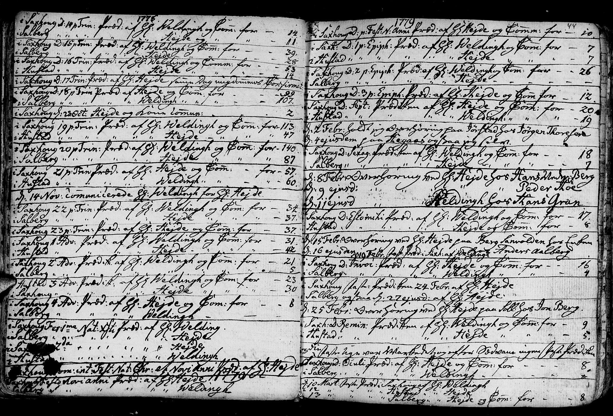 SAT, Ministerialprotokoller, klokkerbøker og fødselsregistre - Nord-Trøndelag, 730/L0273: Ministerialbok nr. 730A02, 1762-1802, s. 44