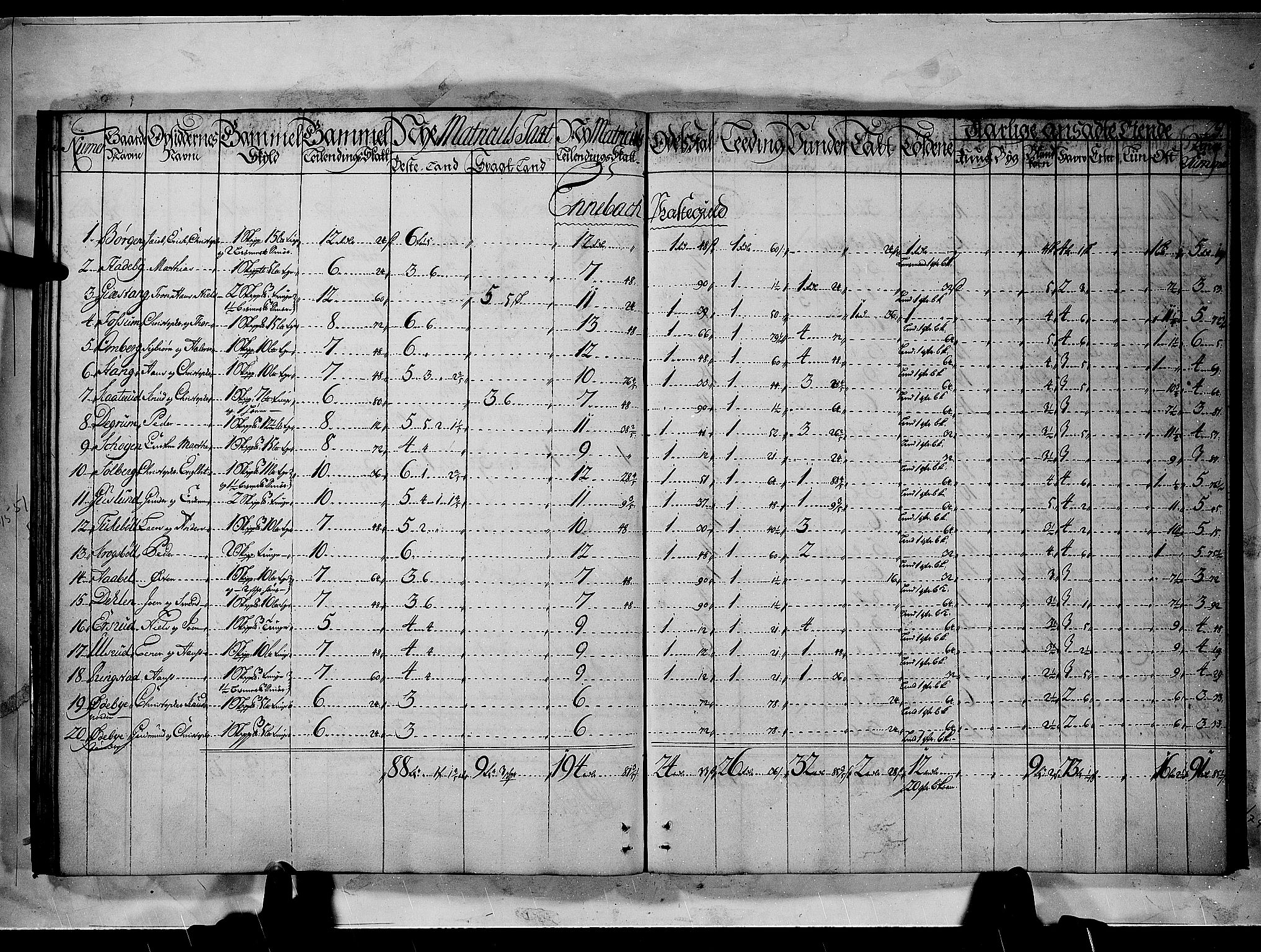 RA, Rentekammeret inntil 1814, Realistisk ordnet avdeling, N/Nb/Nbf/L0092: Nedre Romerike matrikkelprotokoll, 1723, s. 28b-29a