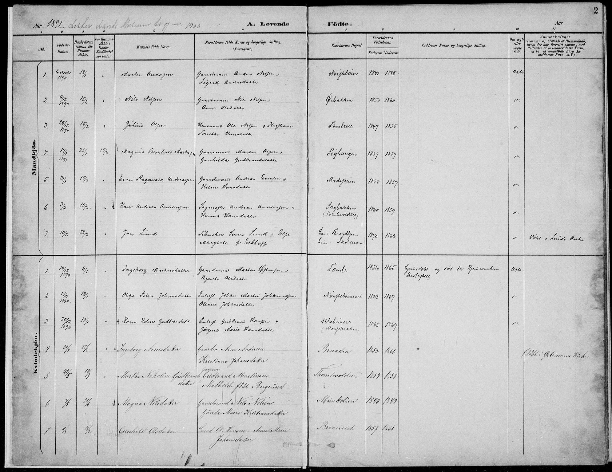 SAH, Nordre Land prestekontor, Klokkerbok nr. 13, 1891-1904, s. 2