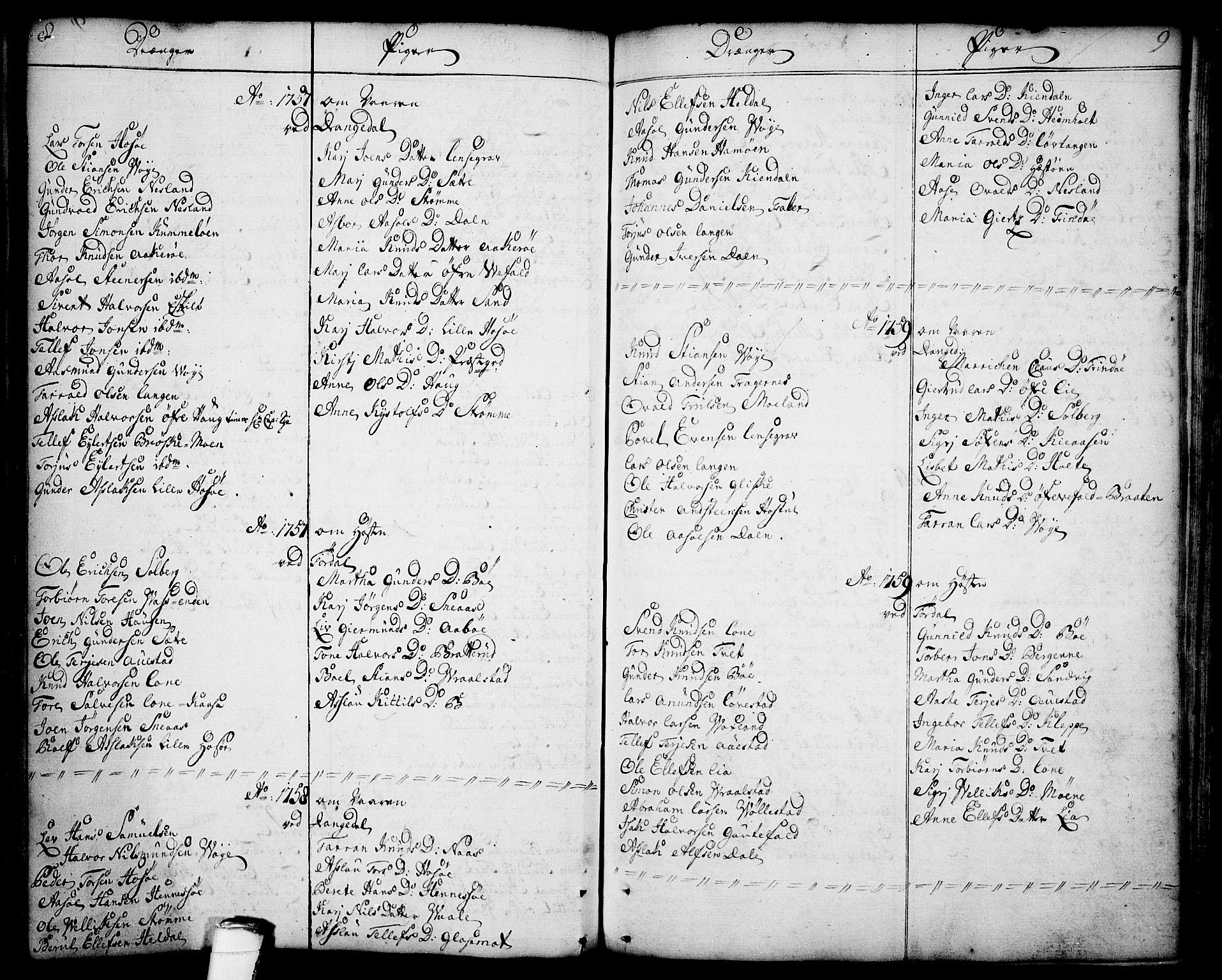SAKO, Drangedal kirkebøker, F/Fa/L0001: Ministerialbok nr. 1, 1697-1767, s. 8-9