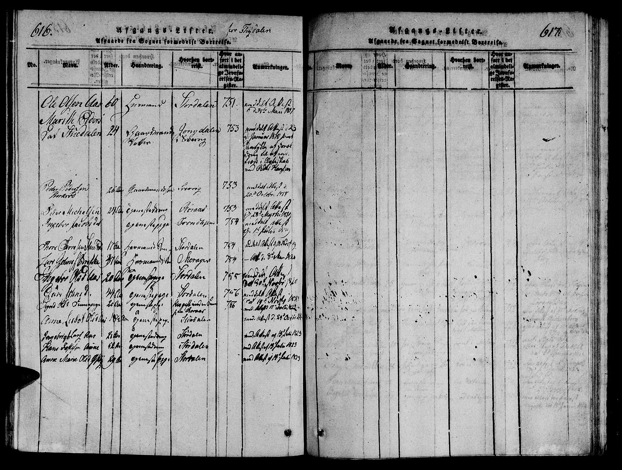 SAT, Ministerialprotokoller, klokkerbøker og fødselsregistre - Sør-Trøndelag, 695/L1142: Ministerialbok nr. 695A04 /2, 1816-1824, s. 616-617