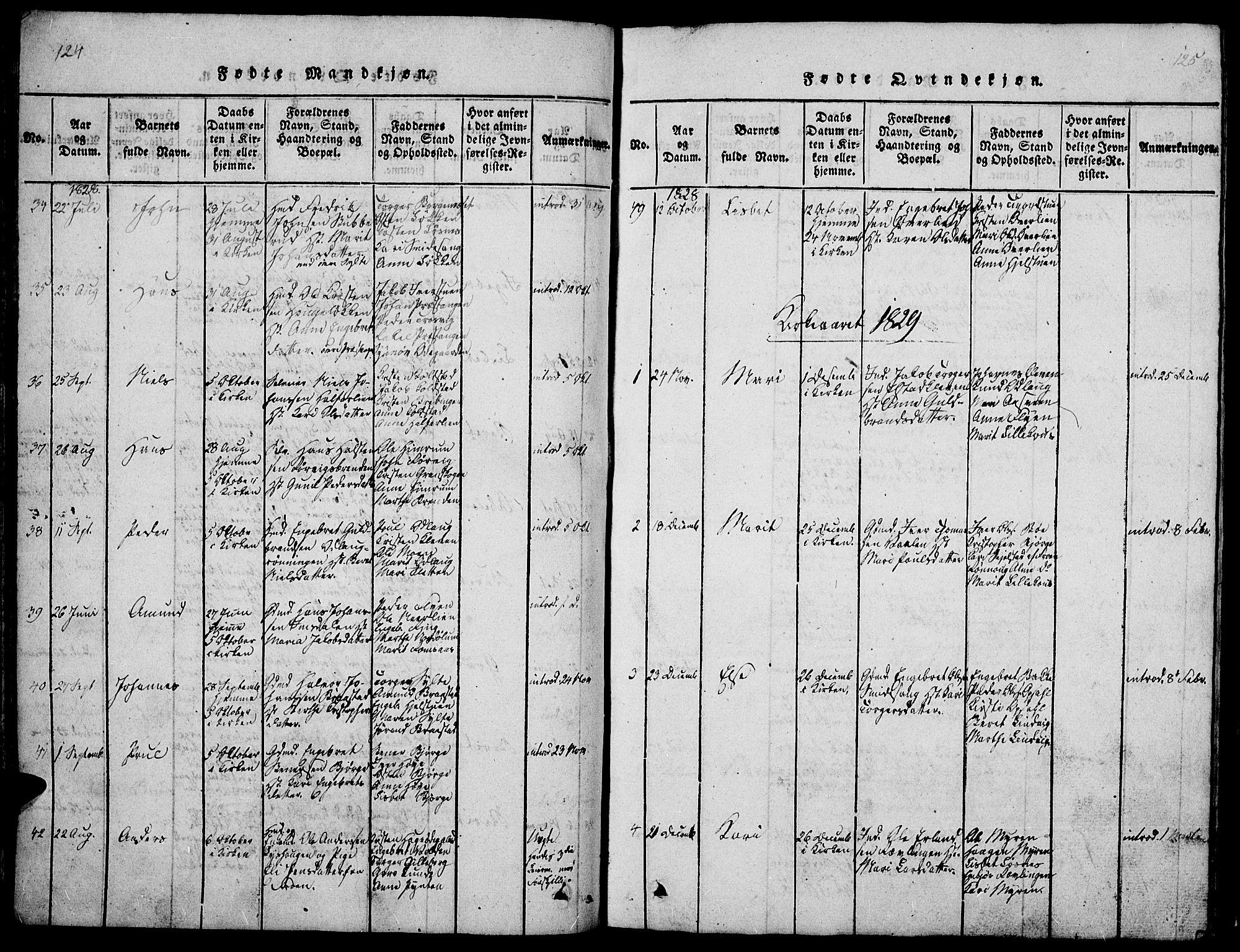 SAH, Ringebu prestekontor, Klokkerbok nr. 1, 1821-1839, s. 124-125