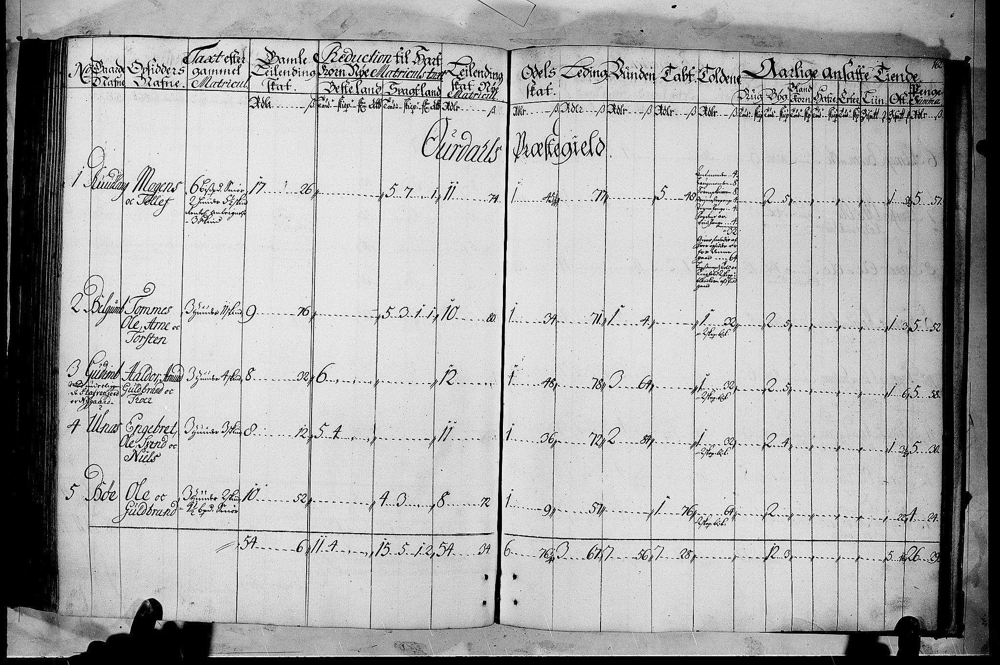 RA, Rentekammeret inntil 1814, Realistisk ordnet avdeling, N/Nb/Nbf/L0105: Hadeland, Toten og Valdres matrikkelprotokoll, 1723, s. 161b-162a