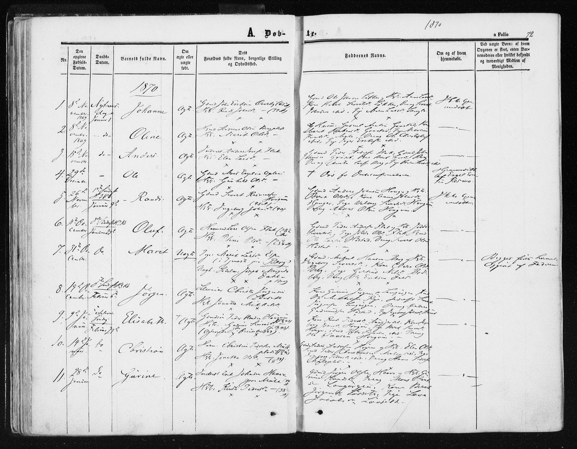 SAT, Ministerialprotokoller, klokkerbøker og fødselsregistre - Sør-Trøndelag, 612/L0377: Ministerialbok nr. 612A09, 1859-1877, s. 72