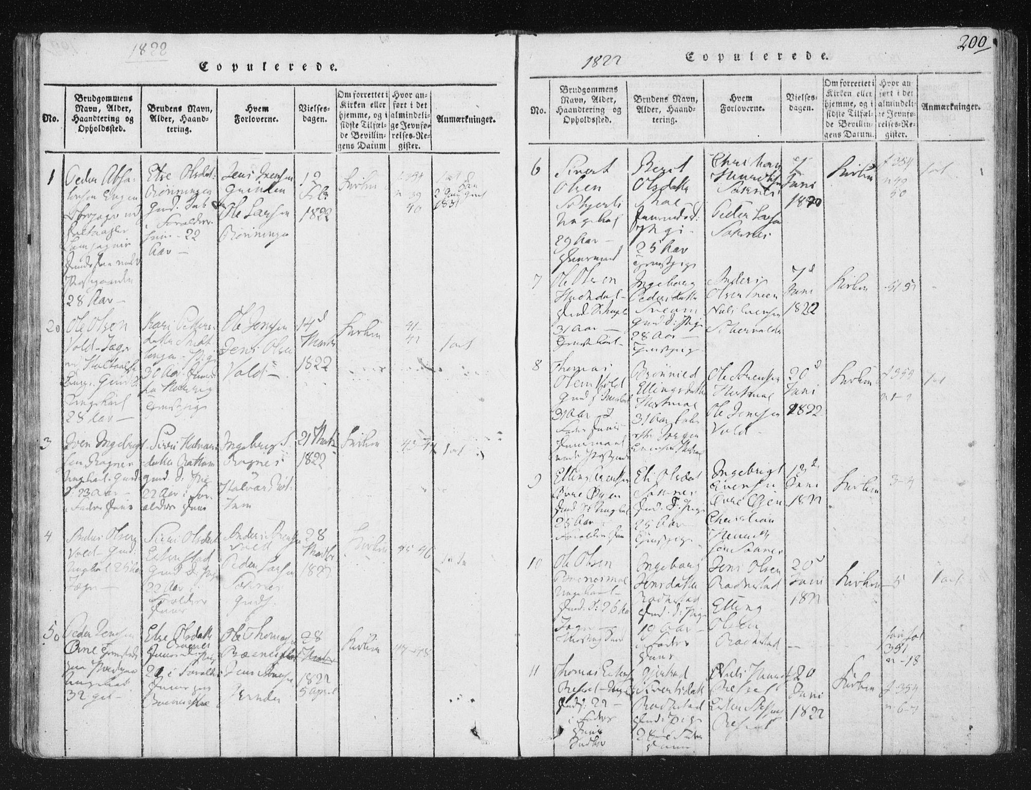 SAT, Ministerialprotokoller, klokkerbøker og fødselsregistre - Sør-Trøndelag, 687/L0996: Ministerialbok nr. 687A04, 1816-1842, s. 200