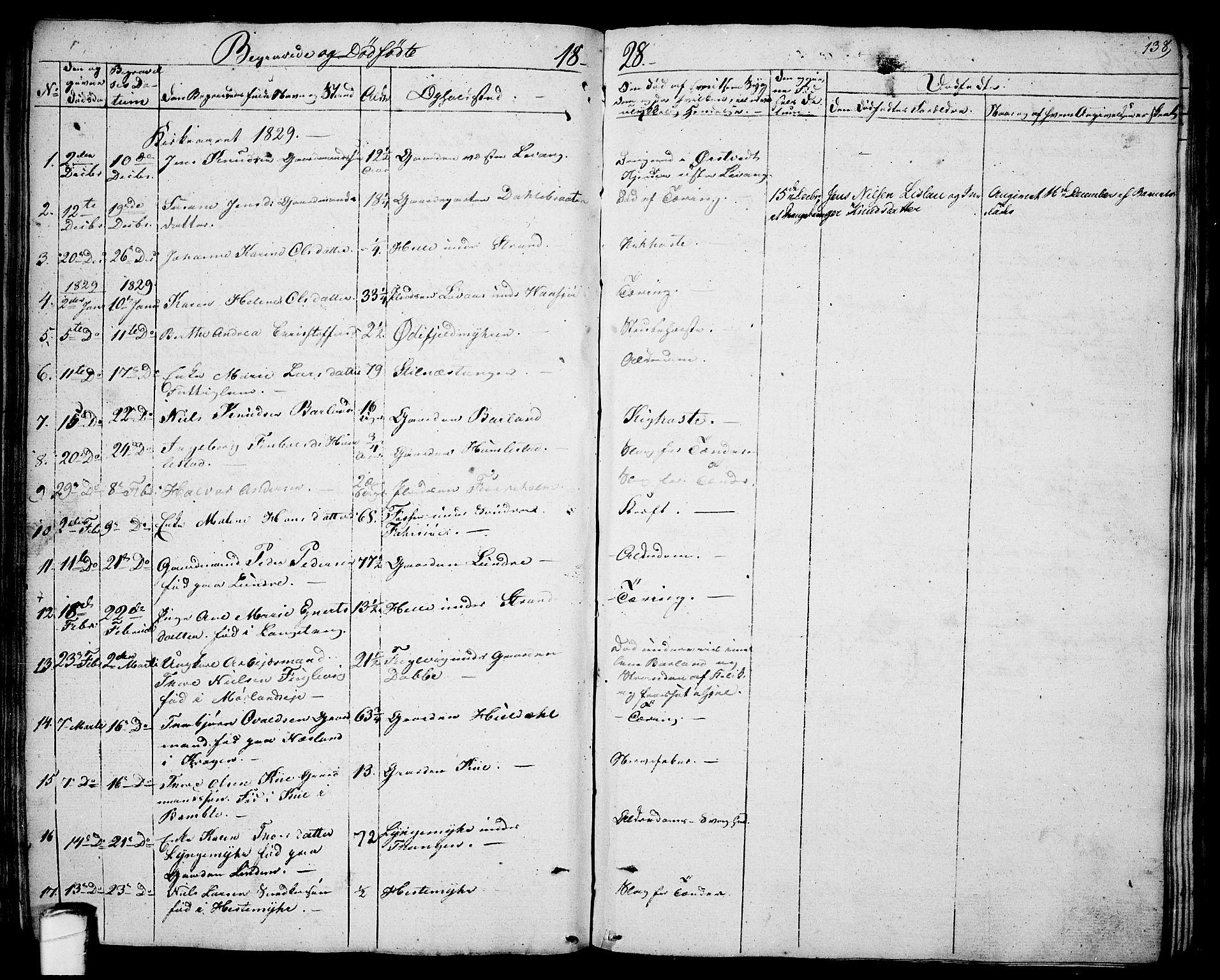 SAKO, Sannidal kirkebøker, F/Fa/L0005: Ministerialbok nr. 5, 1823-1830, s. 138