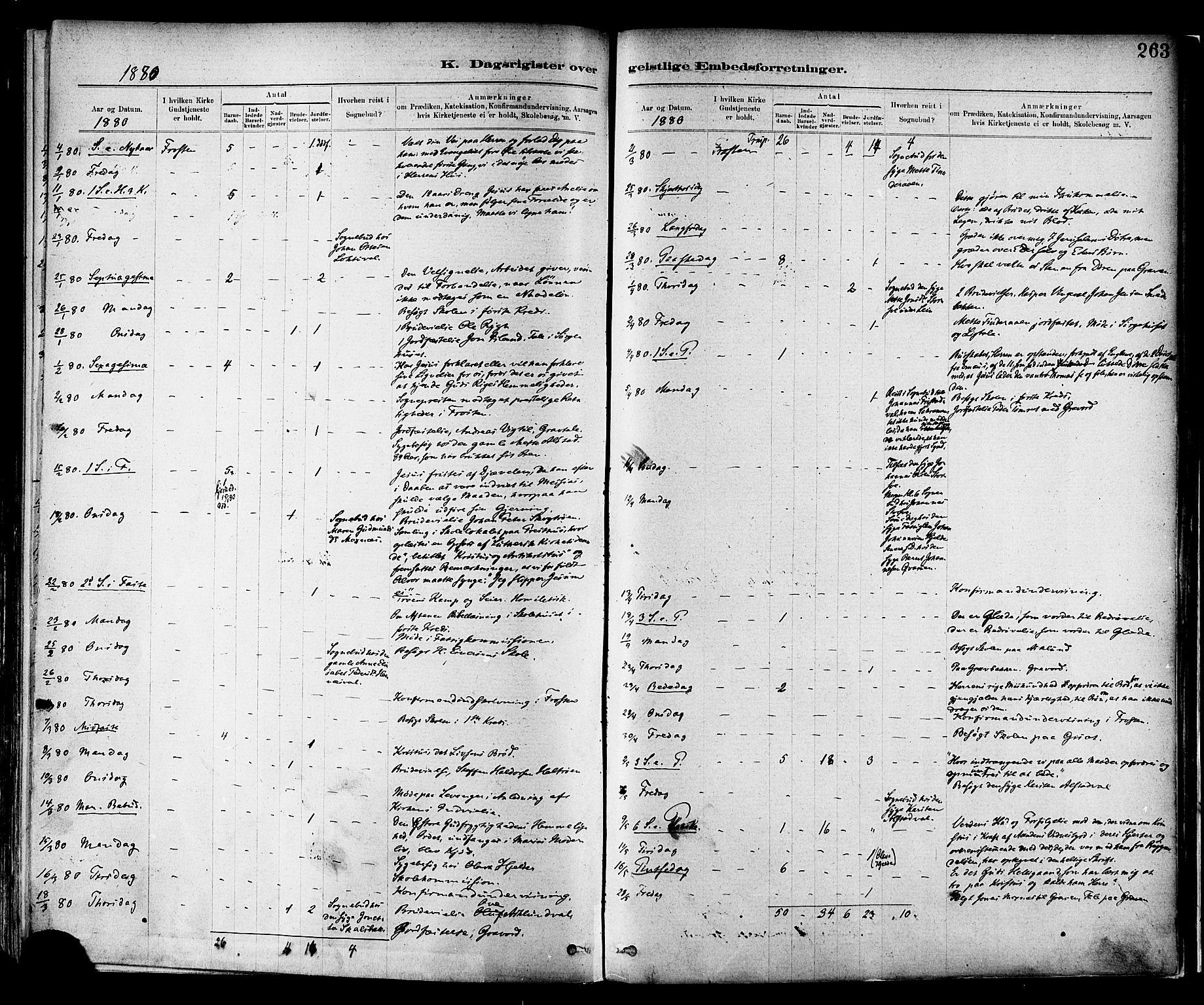 SAT, Ministerialprotokoller, klokkerbøker og fødselsregistre - Nord-Trøndelag, 713/L0120: Ministerialbok nr. 713A09, 1878-1887, s. 263