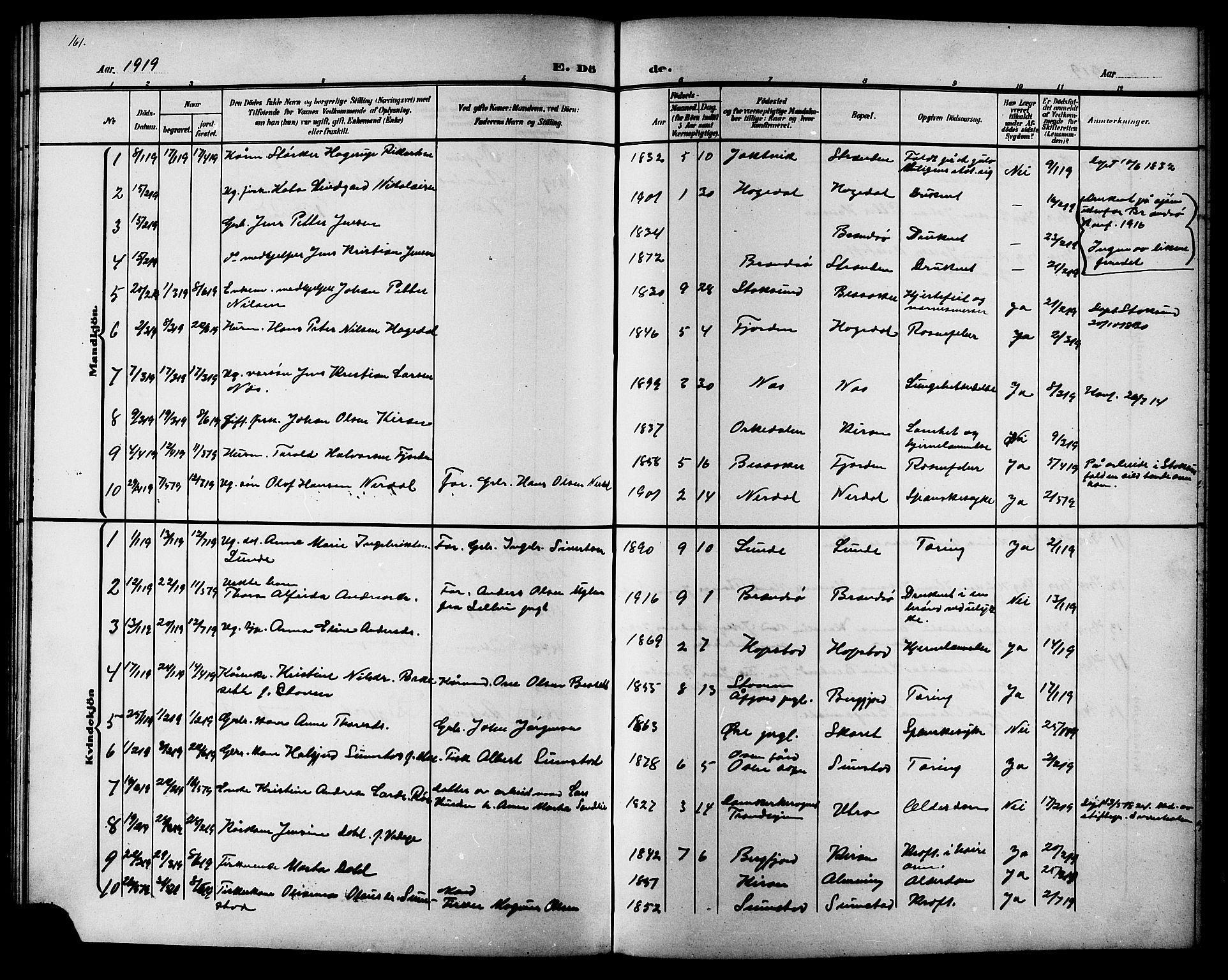 SAT, Ministerialprotokoller, klokkerbøker og fødselsregistre - Sør-Trøndelag, 657/L0717: Klokkerbok nr. 657C04, 1904-1923, s. 161