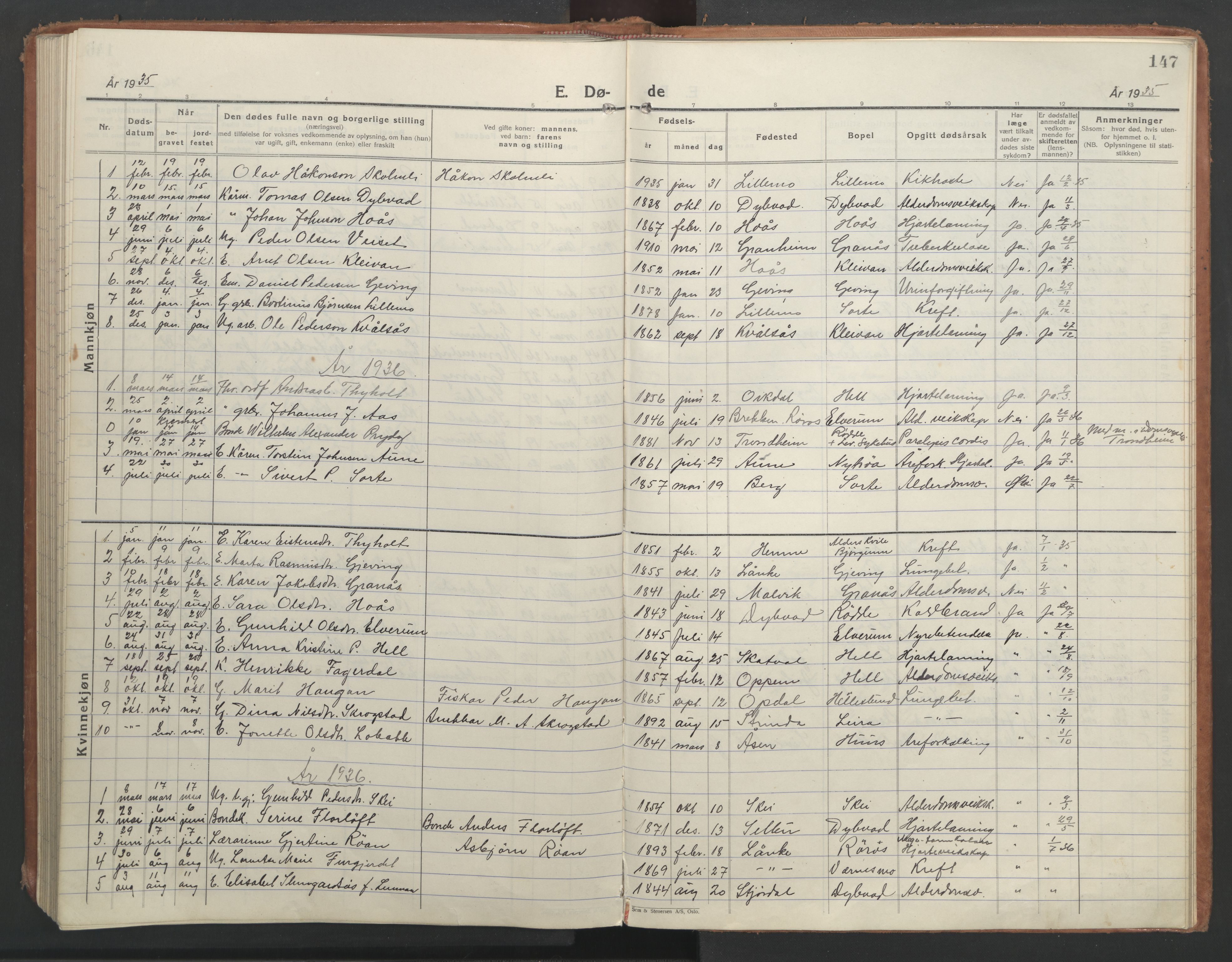 SAT, Ministerialprotokoller, klokkerbøker og fødselsregistre - Nord-Trøndelag, 710/L0097: Klokkerbok nr. 710C02, 1925-1955, s. 147