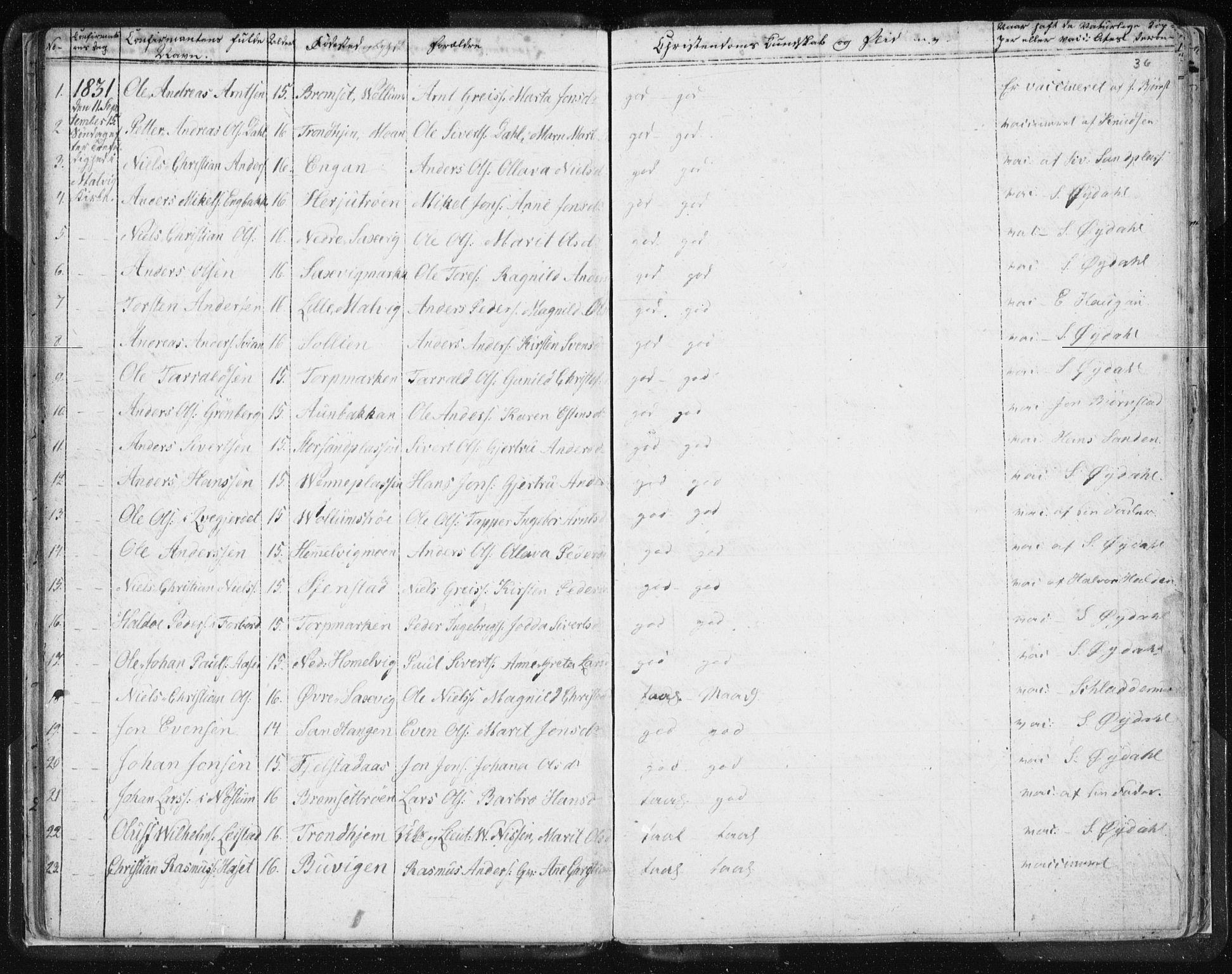 SAT, Ministerialprotokoller, klokkerbøker og fødselsregistre - Sør-Trøndelag, 616/L0404: Ministerialbok nr. 616A01, 1823-1831, s. 36