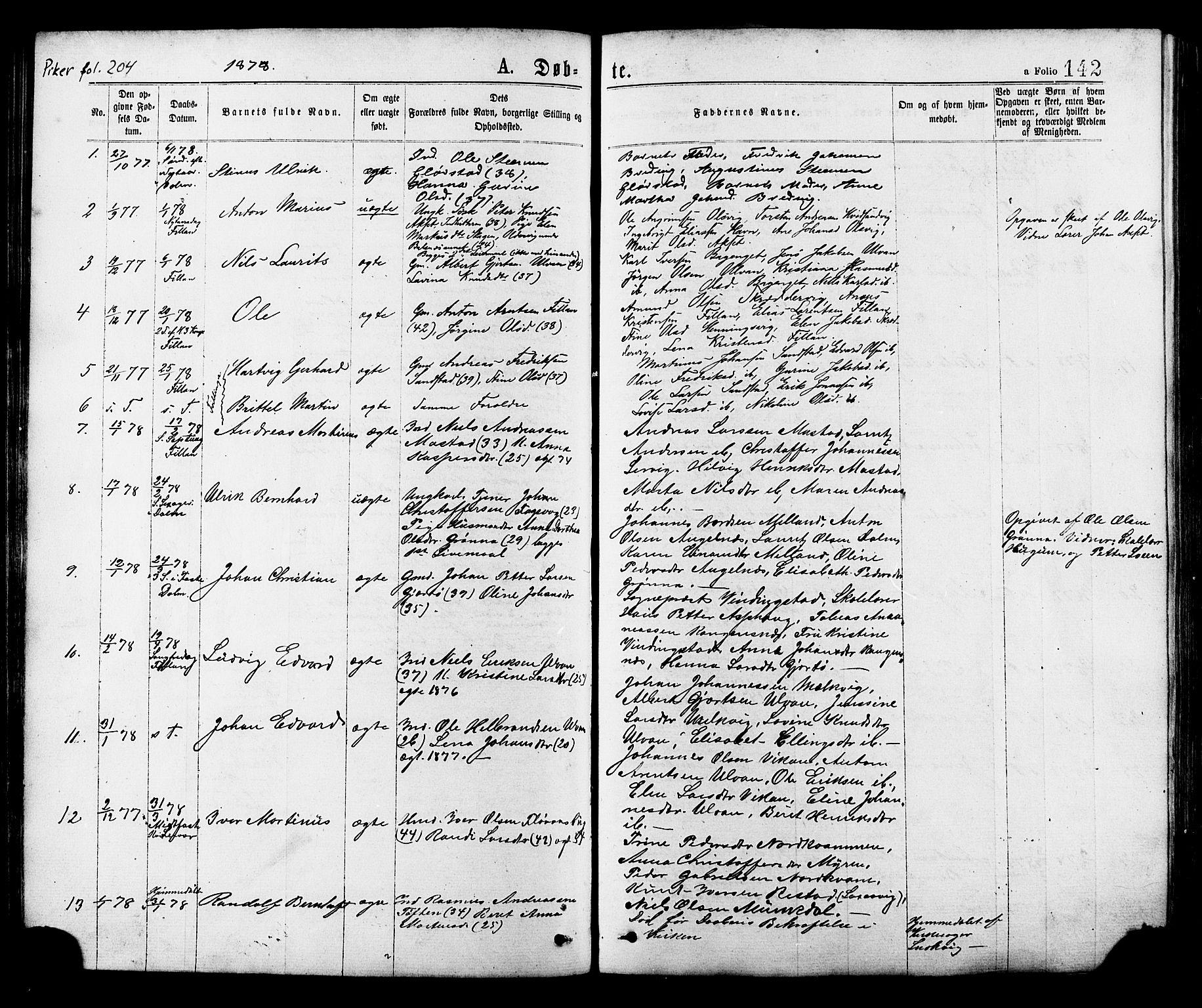 SAT, Ministerialprotokoller, klokkerbøker og fødselsregistre - Sør-Trøndelag, 634/L0532: Ministerialbok nr. 634A08, 1871-1881, s. 142