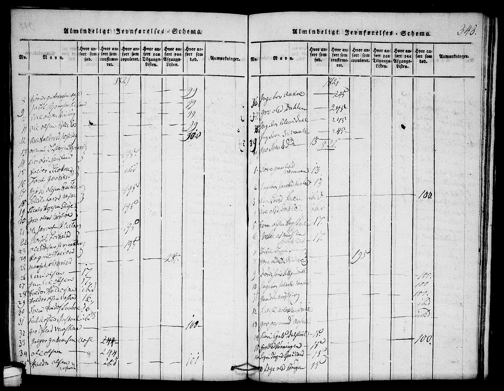 SAKO, Seljord kirkebøker, F/Fb/L0001: Ministerialbok nr. II 1, 1815-1831, s. 343