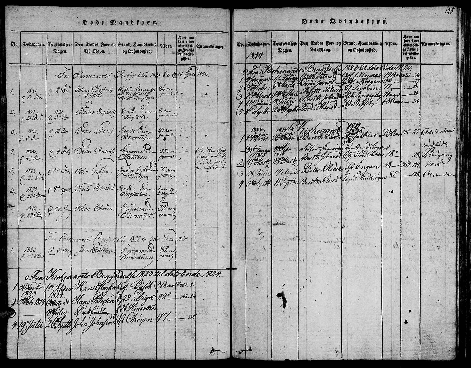 SAT, Ministerialprotokoller, klokkerbøker og fødselsregistre - Sør-Trøndelag, 685/L0955: Ministerialbok nr. 685A03 /2, 1817-1829, s. 125