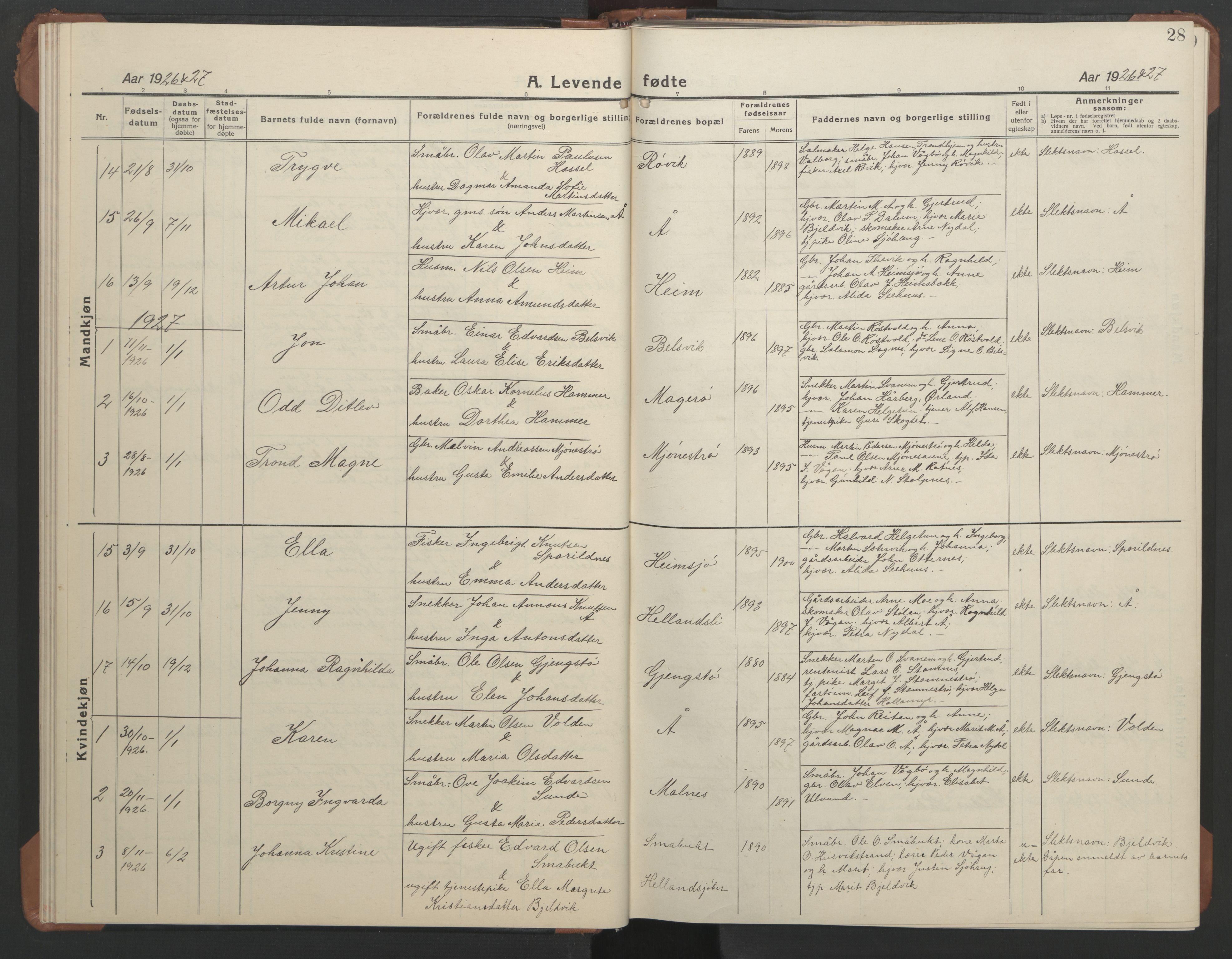SAT, Ministerialprotokoller, klokkerbøker og fødselsregistre - Sør-Trøndelag, 633/L0521: Klokkerbok nr. 633C03, 1921-1941, s. 28