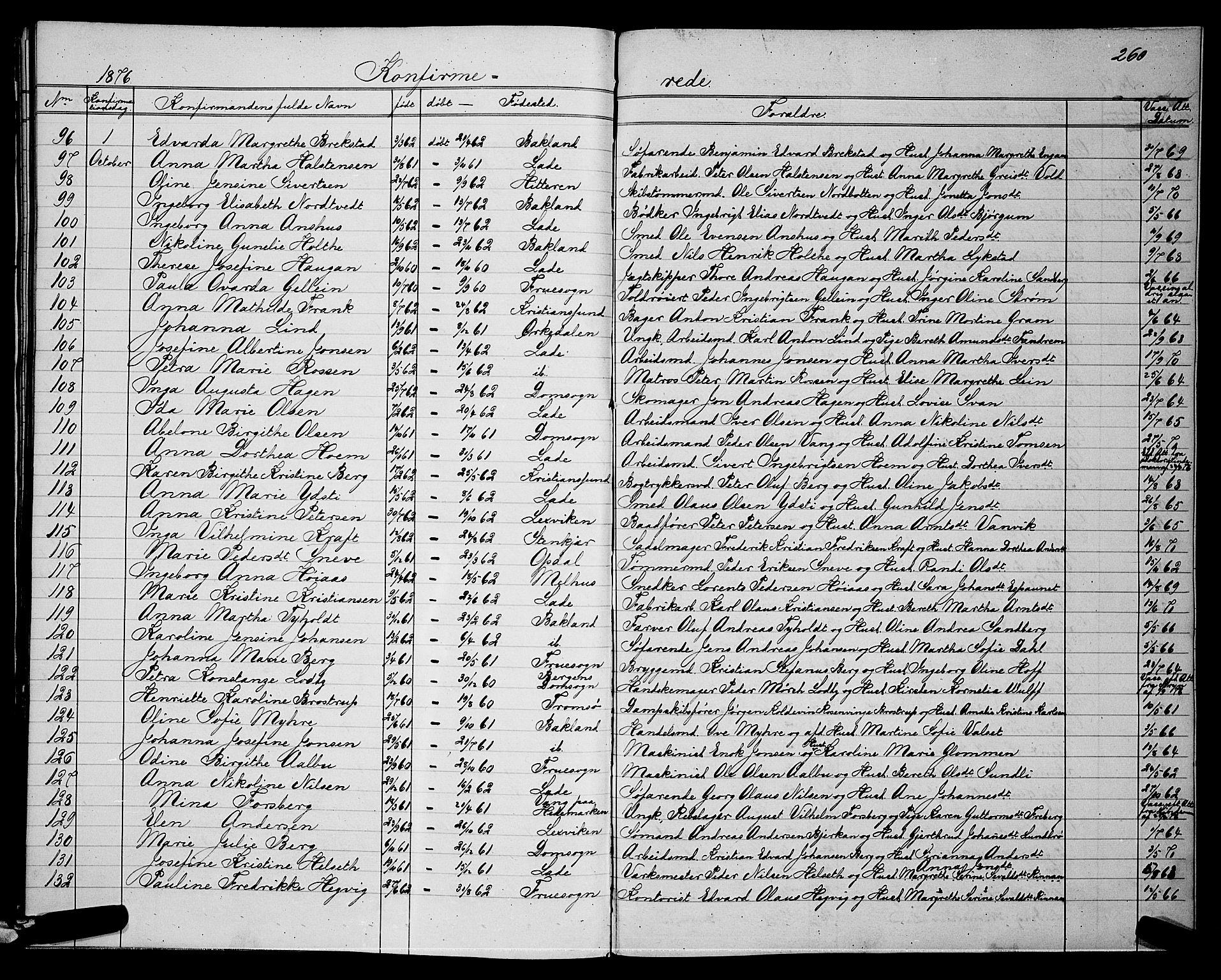 SAT, Ministerialprotokoller, klokkerbøker og fødselsregistre - Sør-Trøndelag, 604/L0220: Klokkerbok nr. 604C03, 1870-1885, s. 260