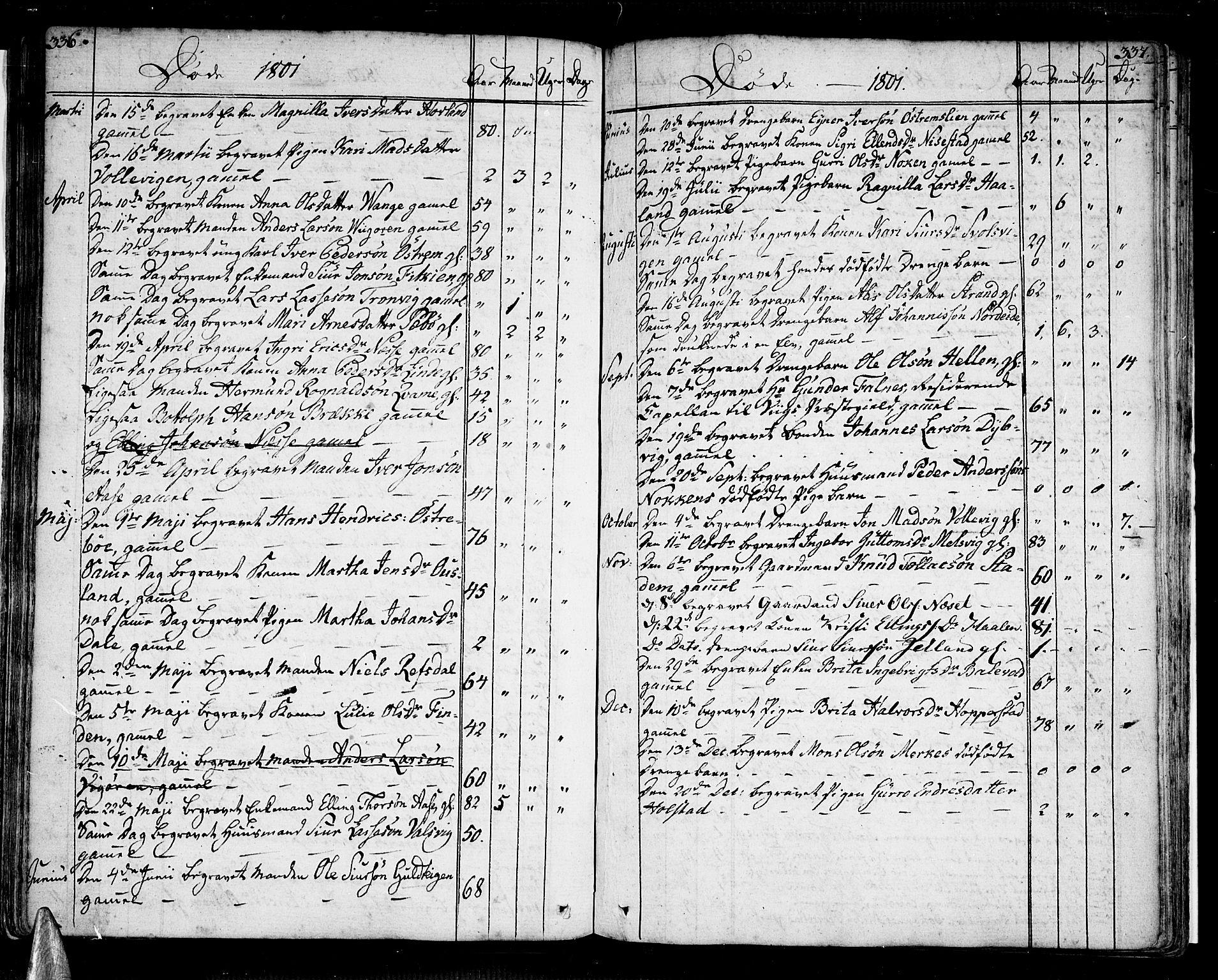 SAB, Vik Sokneprestembete, Ministerialbok nr. A 5, 1787-1820, s. 336-337